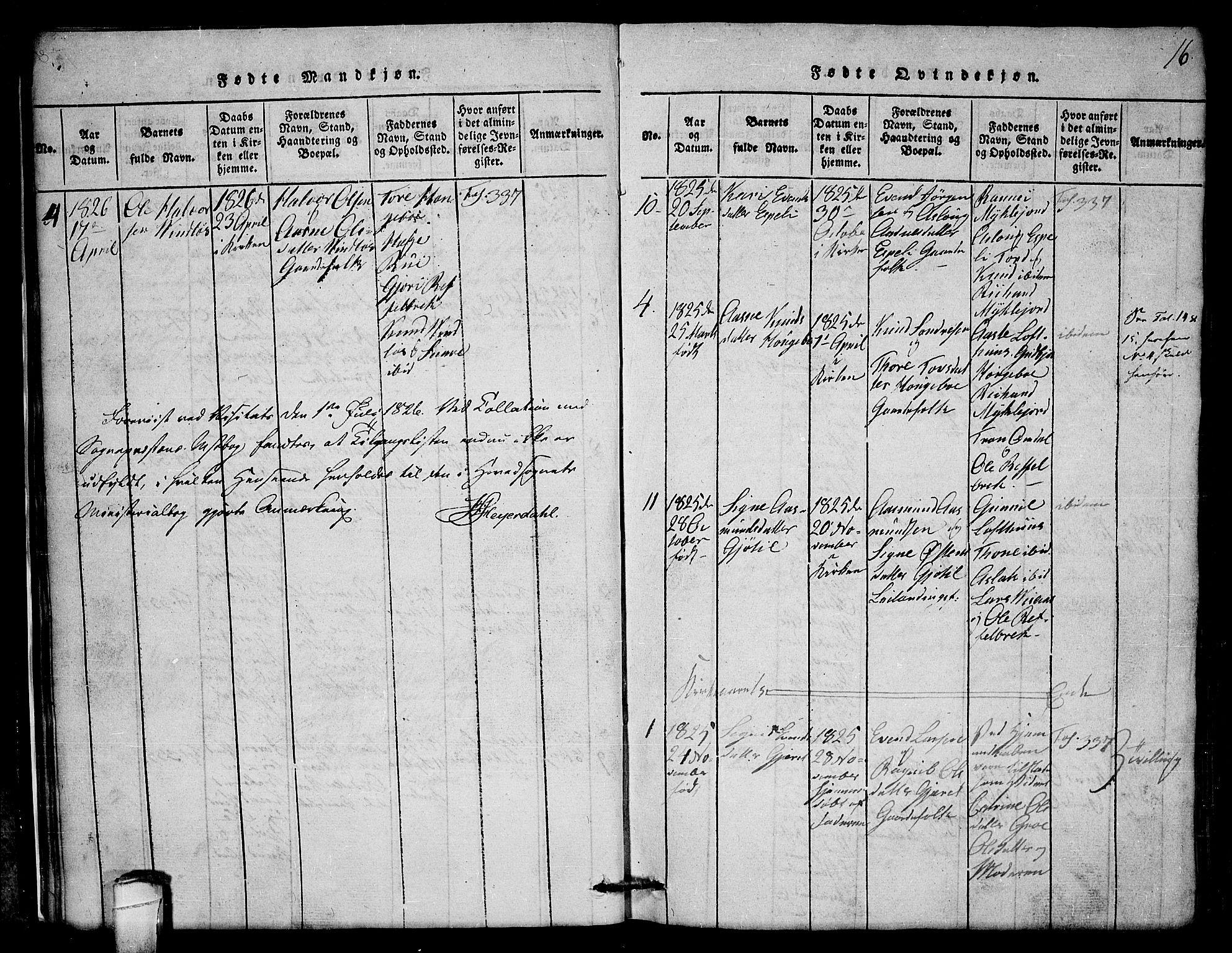 SAKO, Lårdal kirkebøker, G/Gb/L0001: Klokkerbok nr. II 1, 1815-1865, s. 16