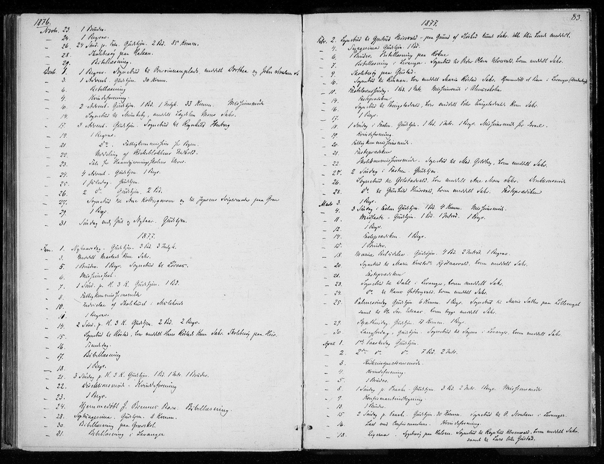SAT, Ministerialprotokoller, klokkerbøker og fødselsregistre - Nord-Trøndelag, 720/L0187: Ministerialbok nr. 720A04 /1, 1875-1879, s. 83