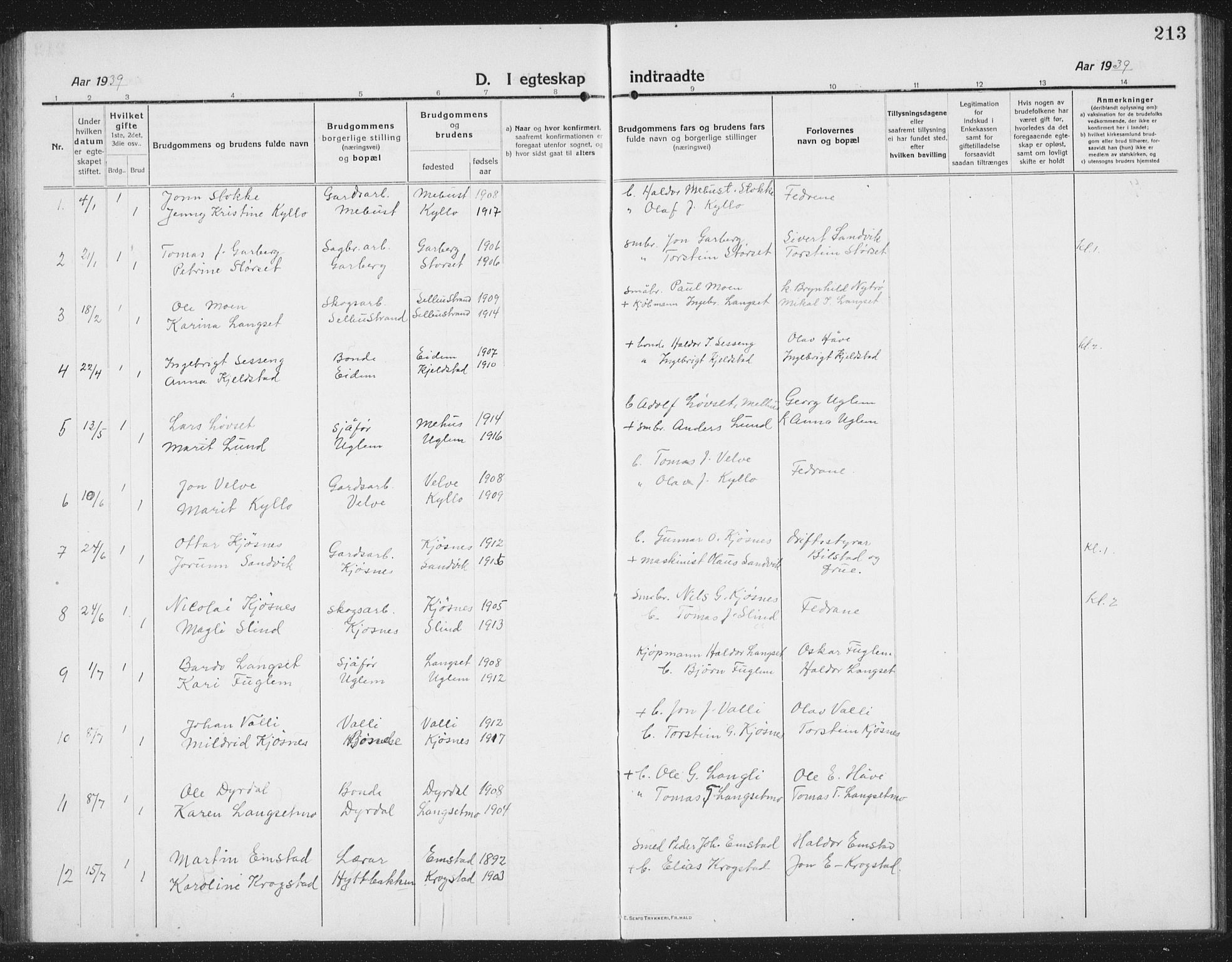 SAT, Ministerialprotokoller, klokkerbøker og fødselsregistre - Sør-Trøndelag, 695/L1158: Klokkerbok nr. 695C09, 1913-1940, s. 213