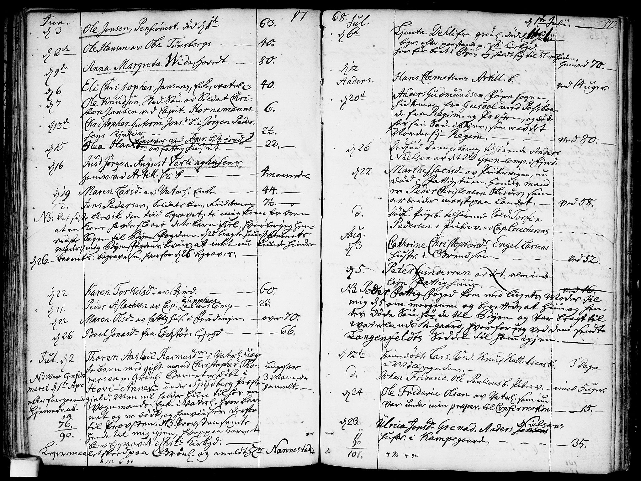 SAO, Garnisonsmenigheten Kirkebøker, F/Fa/L0002: Ministerialbok nr. 2, 1757-1776, s. 172