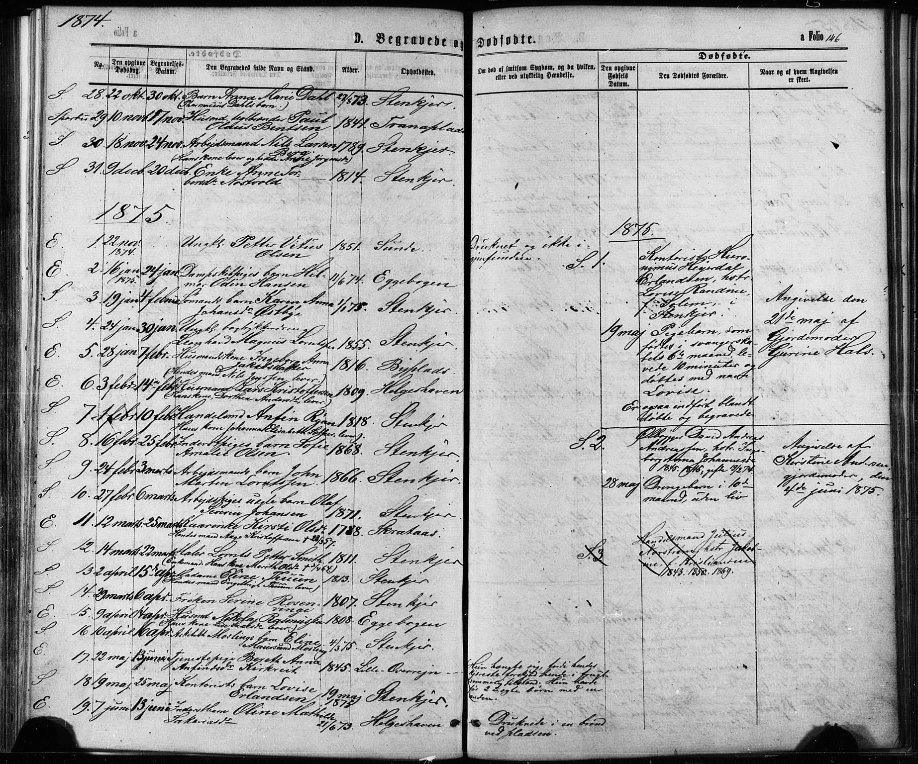SAT, Ministerialprotokoller, klokkerbøker og fødselsregistre - Nord-Trøndelag, 739/L0370: Ministerialbok nr. 739A02, 1868-1881, s. 146
