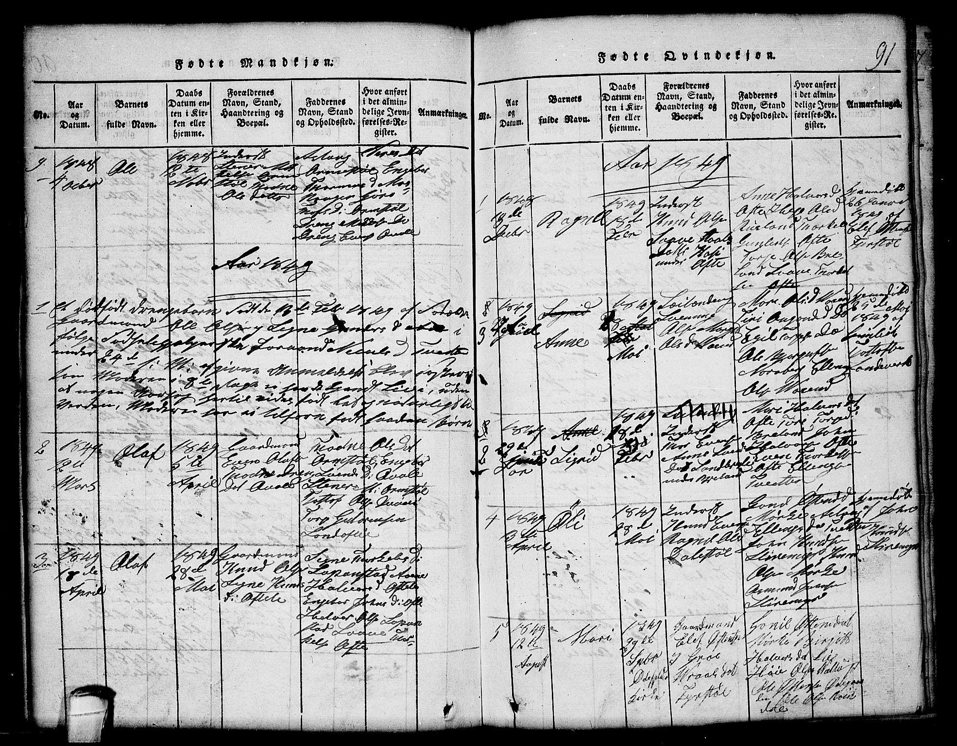 SAKO, Lårdal kirkebøker, G/Gc/L0001: Klokkerbok nr. III 1, 1815-1854, s. 91