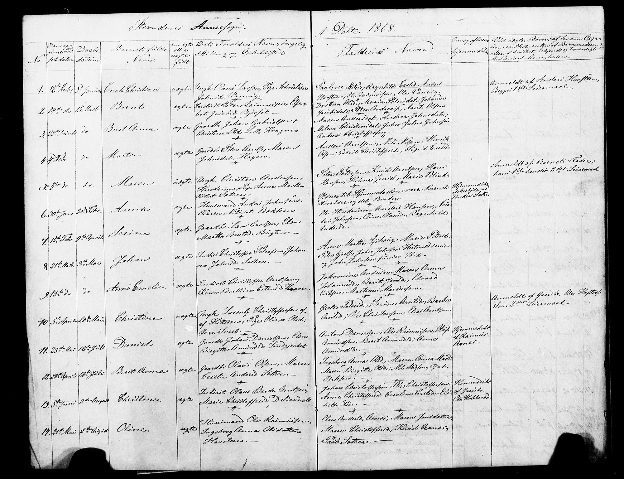 SAT, Ministerialprotokoller, klokkerbøker og fødselsregistre - Nord-Trøndelag, 702/L0025: Klokkerbok nr. 702C01, 1868-1869