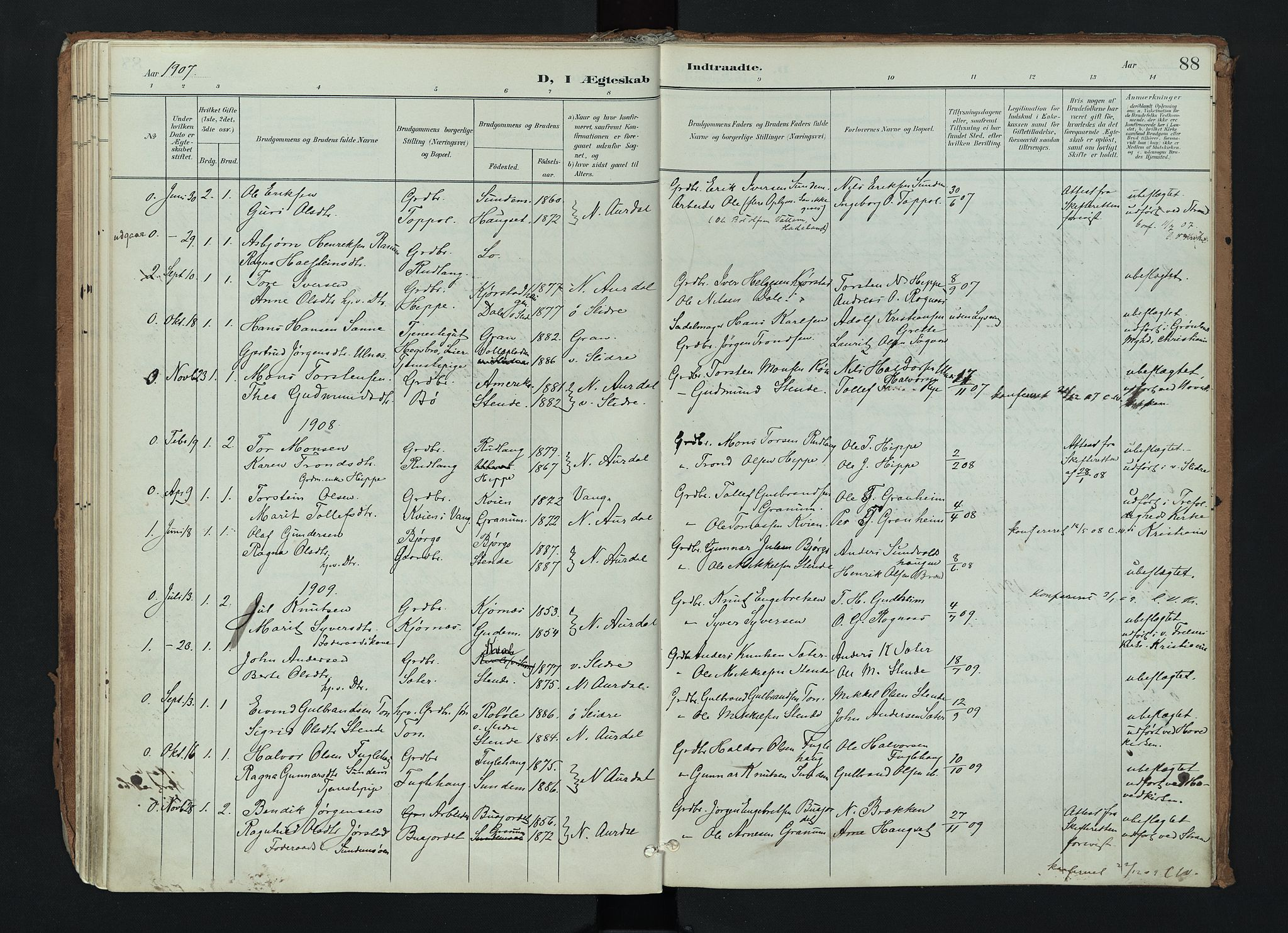 SAH, Nord-Aurdal prestekontor, Ministerialbok nr. 17, 1897-1926, s. 88