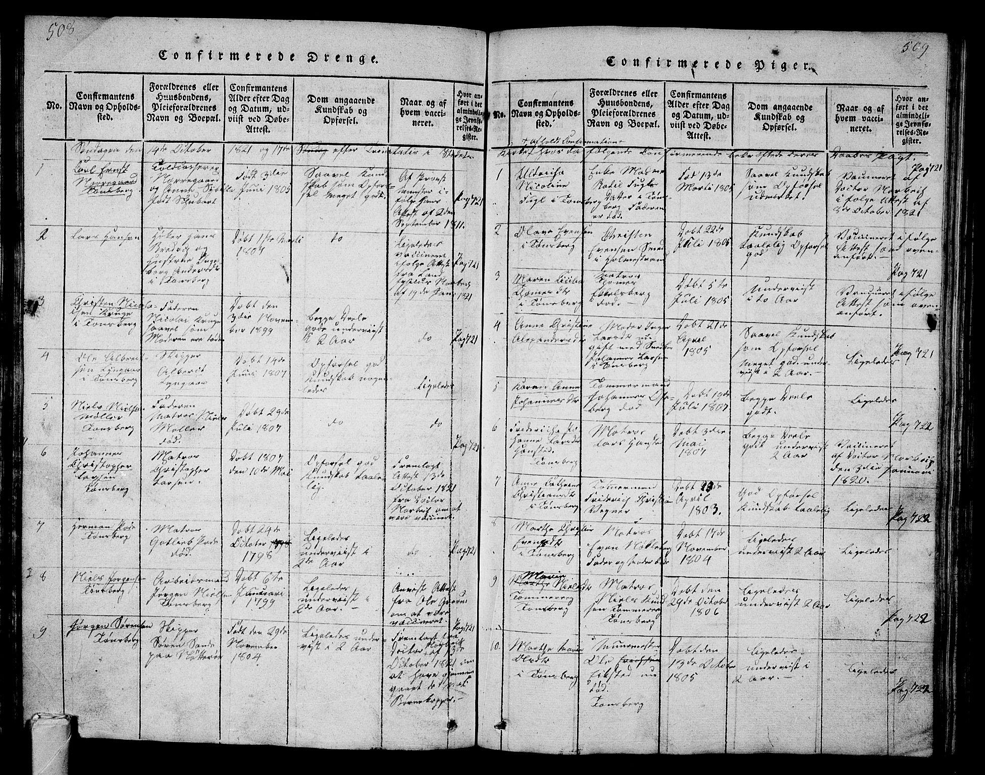 SAKO, Tønsberg kirkebøker, G/Ga/L0001: Klokkerbok nr. 1, 1813-1826, s. 508-509