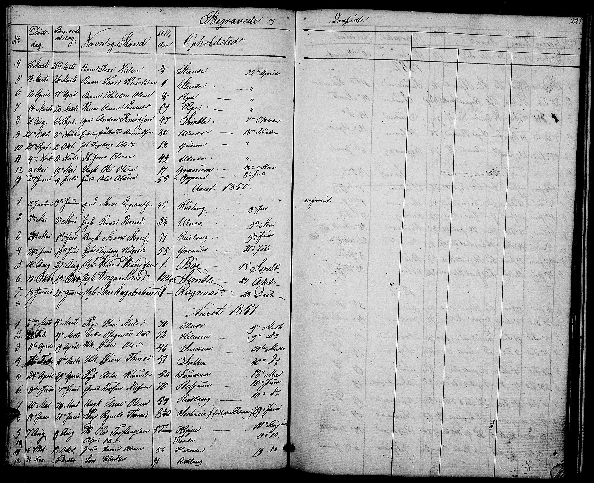 SAH, Nord-Aurdal prestekontor, Klokkerbok nr. 4, 1842-1882, s. 225