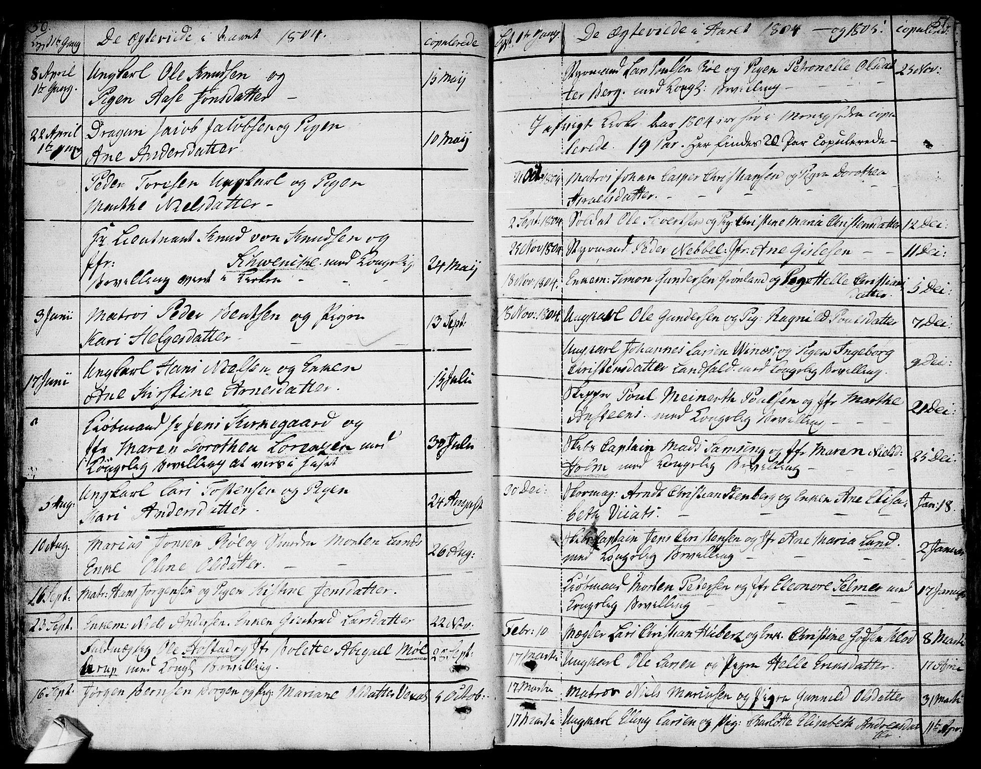 SAKO, Bragernes kirkebøker, F/Fa/L0006a: Ministerialbok nr. I 6, 1782-1814, s. 50-51