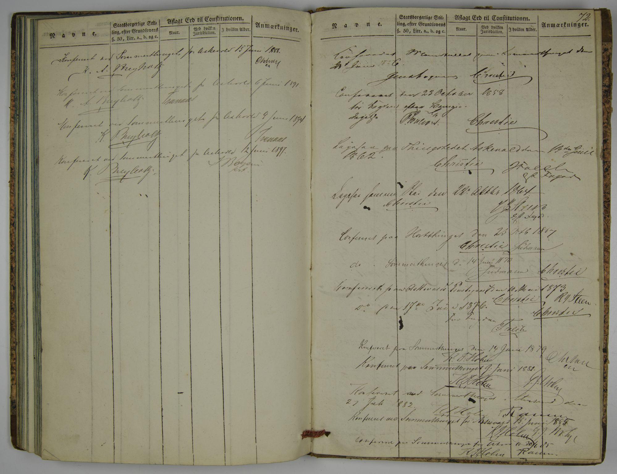 SAB, Lensmannen i Askvoll, 0004/L0001: Manntalsprotokoll, 1829-1897, s. 71b-72a