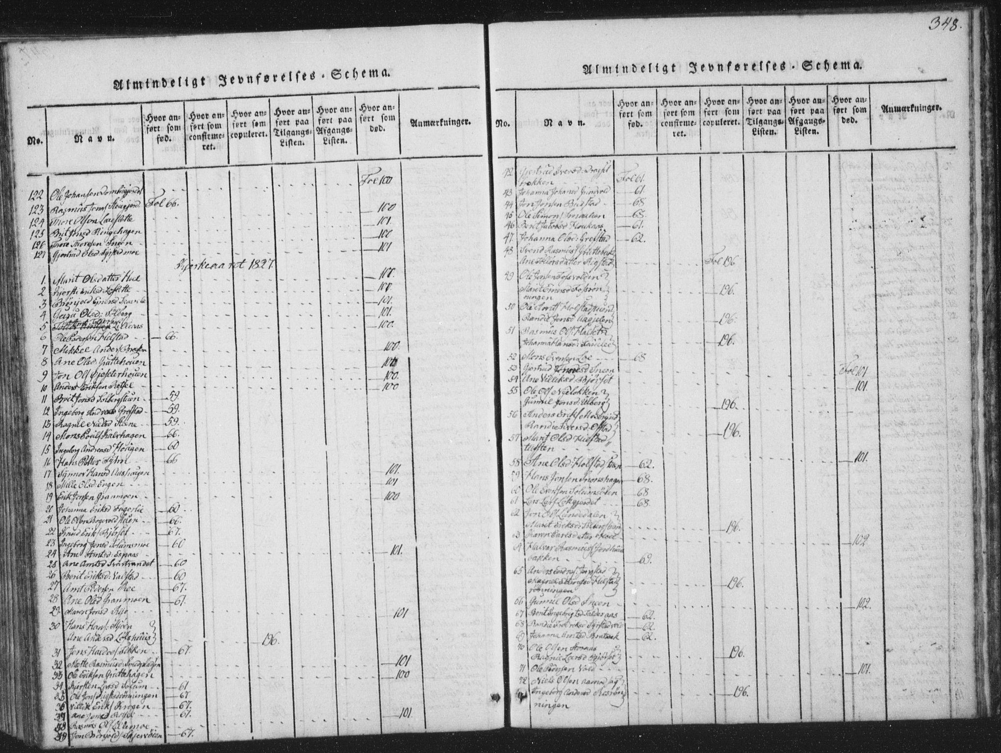 SAT, Ministerialprotokoller, klokkerbøker og fødselsregistre - Sør-Trøndelag, 672/L0862: Klokkerbok nr. 672C01, 1816-1831, s. 348