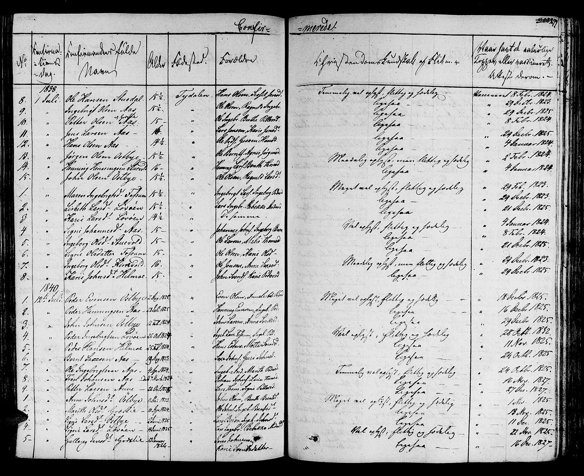 SAT, Ministerialprotokoller, klokkerbøker og fødselsregistre - Sør-Trøndelag, 695/L1144: Ministerialbok nr. 695A05 /2, 1824-1842, s. 299