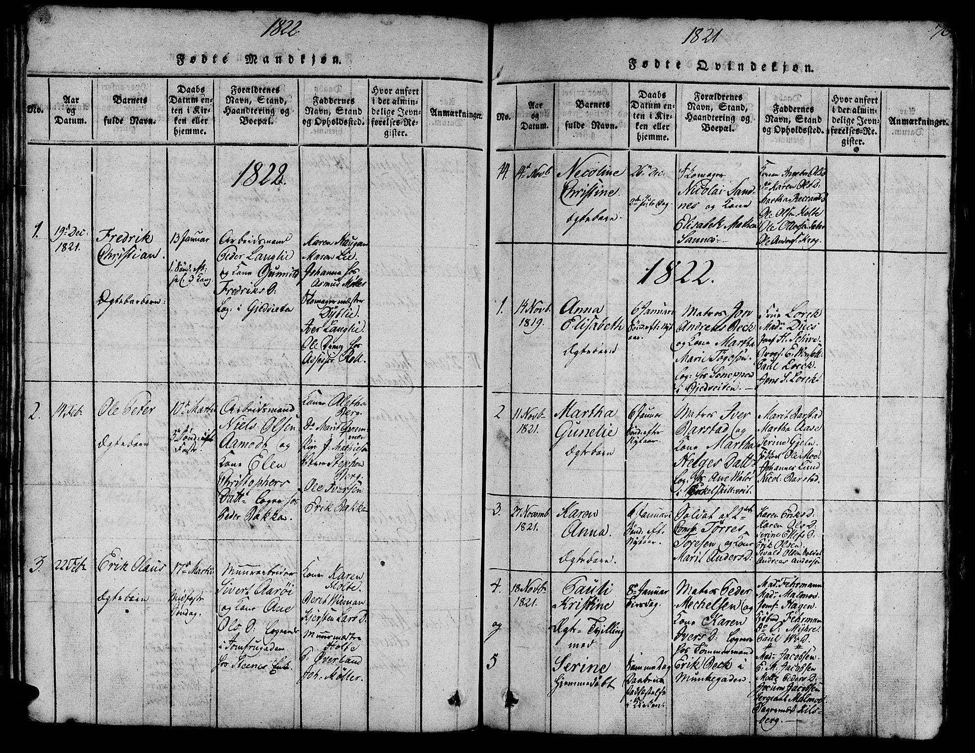 SAT, Ministerialprotokoller, klokkerbøker og fødselsregistre - Sør-Trøndelag, 602/L0135: Klokkerbok nr. 602C03, 1815-1832, s. 76