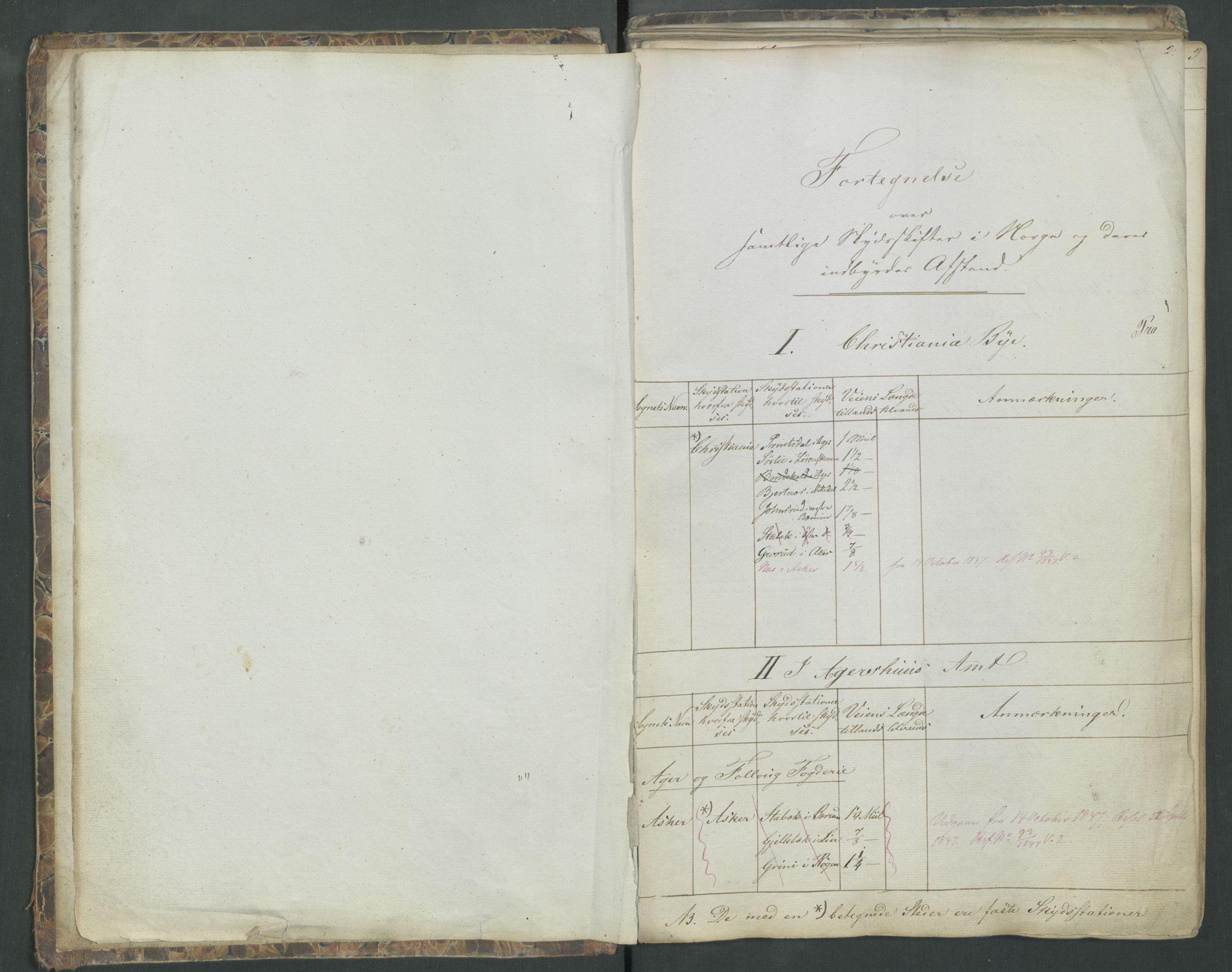 RA, Justisdepartementet, Veikontoret B, D/Db/L0004: Fortegnelse over skysstifter i Norge, 1840, s. 1b-2a