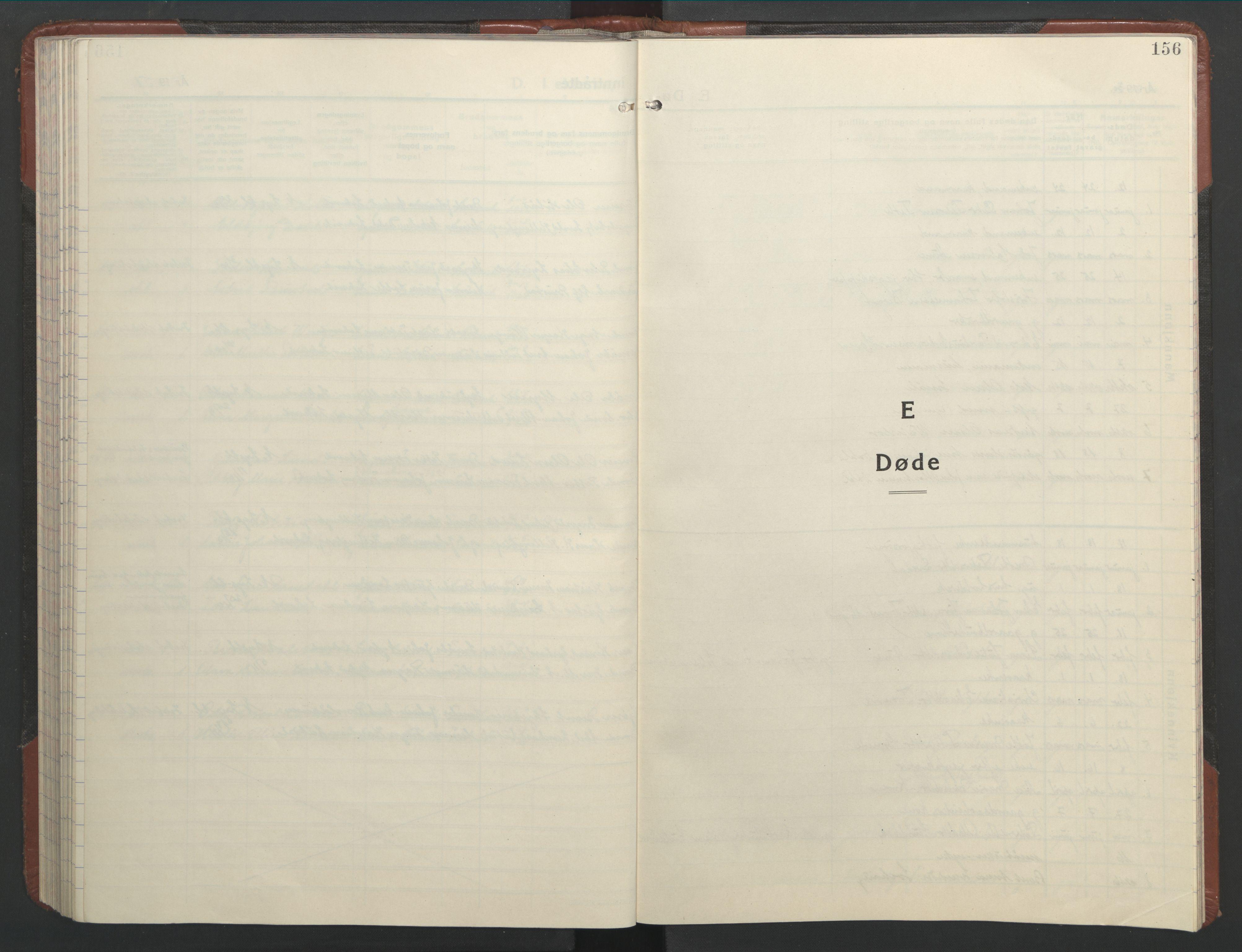 SAT, Ministerialprotokoller, klokkerbøker og fødselsregistre - Nord-Trøndelag, 701/L0019: Klokkerbok nr. 701C03, 1930-1953, s. 156
