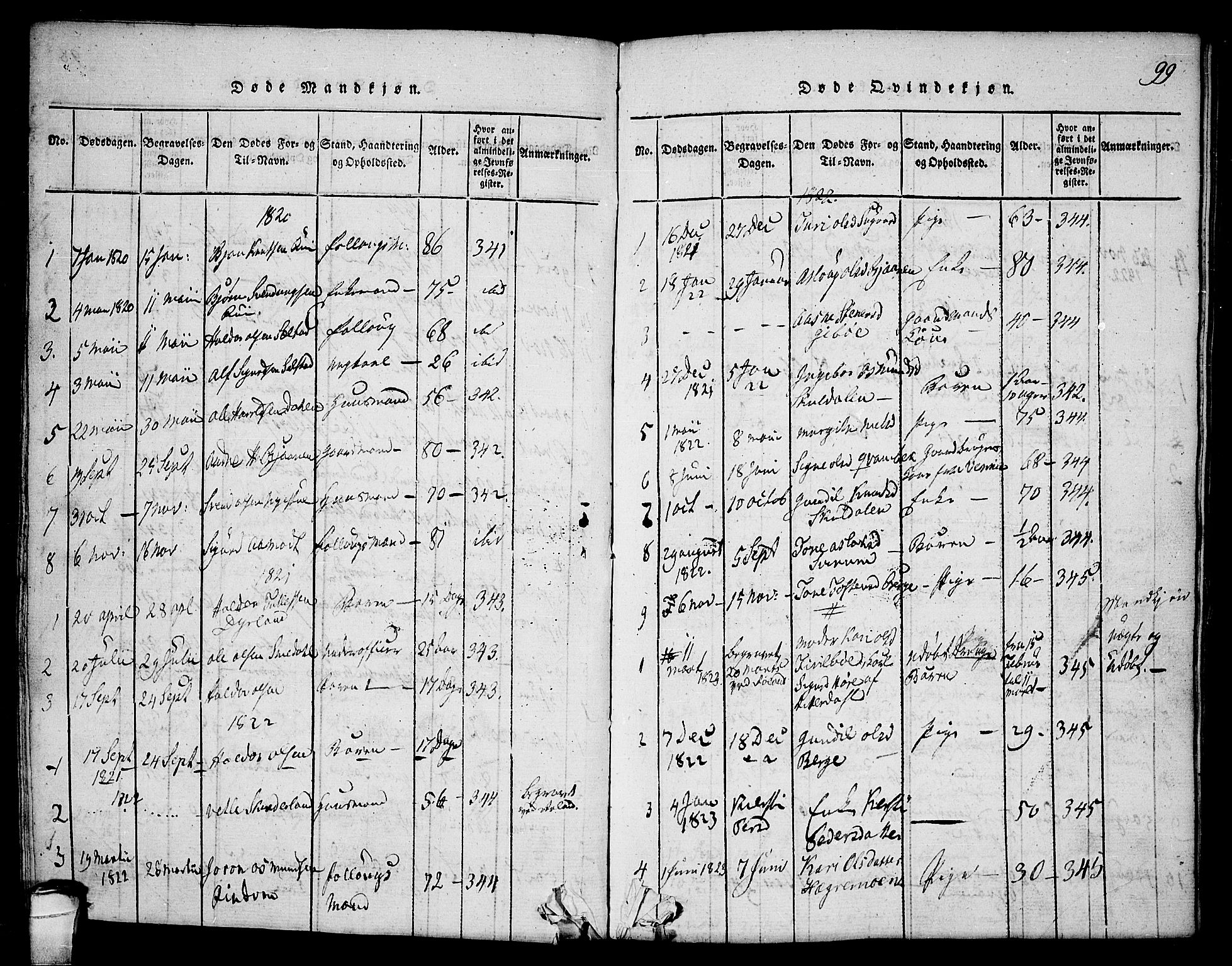 SAKO, Seljord kirkebøker, F/Fc/L0001: Ministerialbok nr. III 1, 1815-1831, s. 99