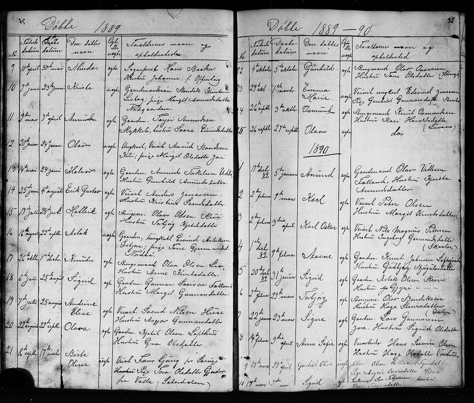 SAKO, Mo kirkebøker, G/Ga/L0001: Klokkerbok nr. I 1, 1851-1891, s. 37