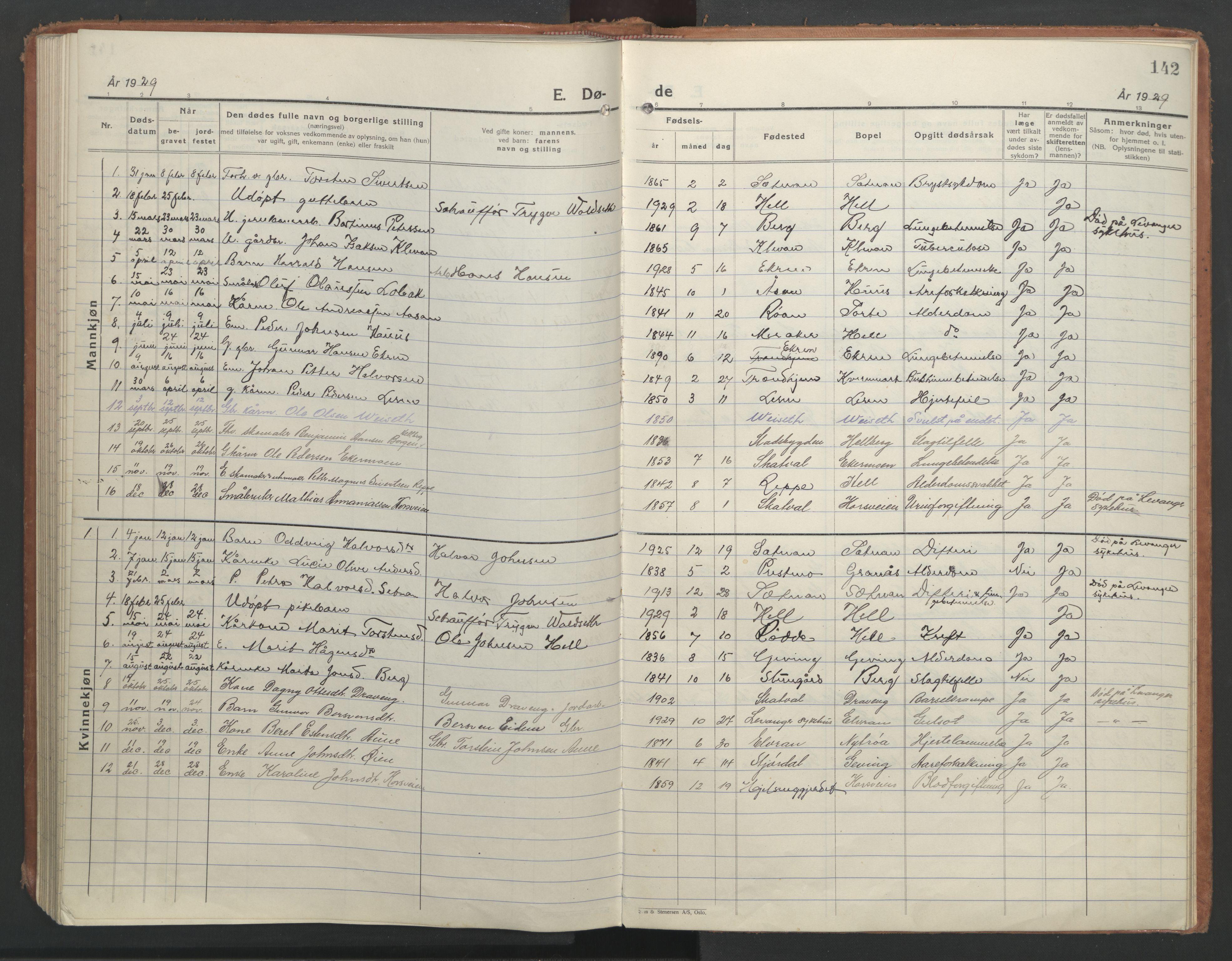 SAT, Ministerialprotokoller, klokkerbøker og fødselsregistre - Nord-Trøndelag, 710/L0097: Klokkerbok nr. 710C02, 1925-1955, s. 142