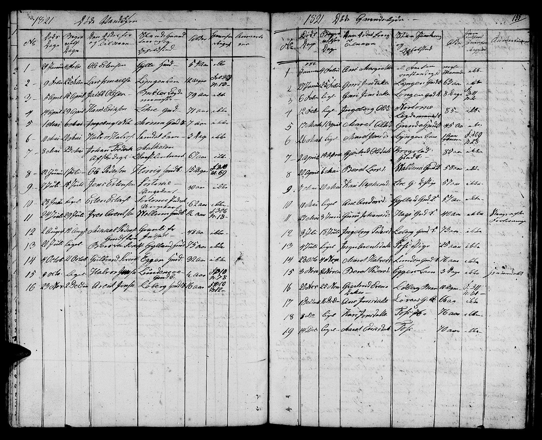 SAT, Ministerialprotokoller, klokkerbøker og fødselsregistre - Sør-Trøndelag, 692/L1108: Klokkerbok nr. 692C03, 1816-1833, s. 155