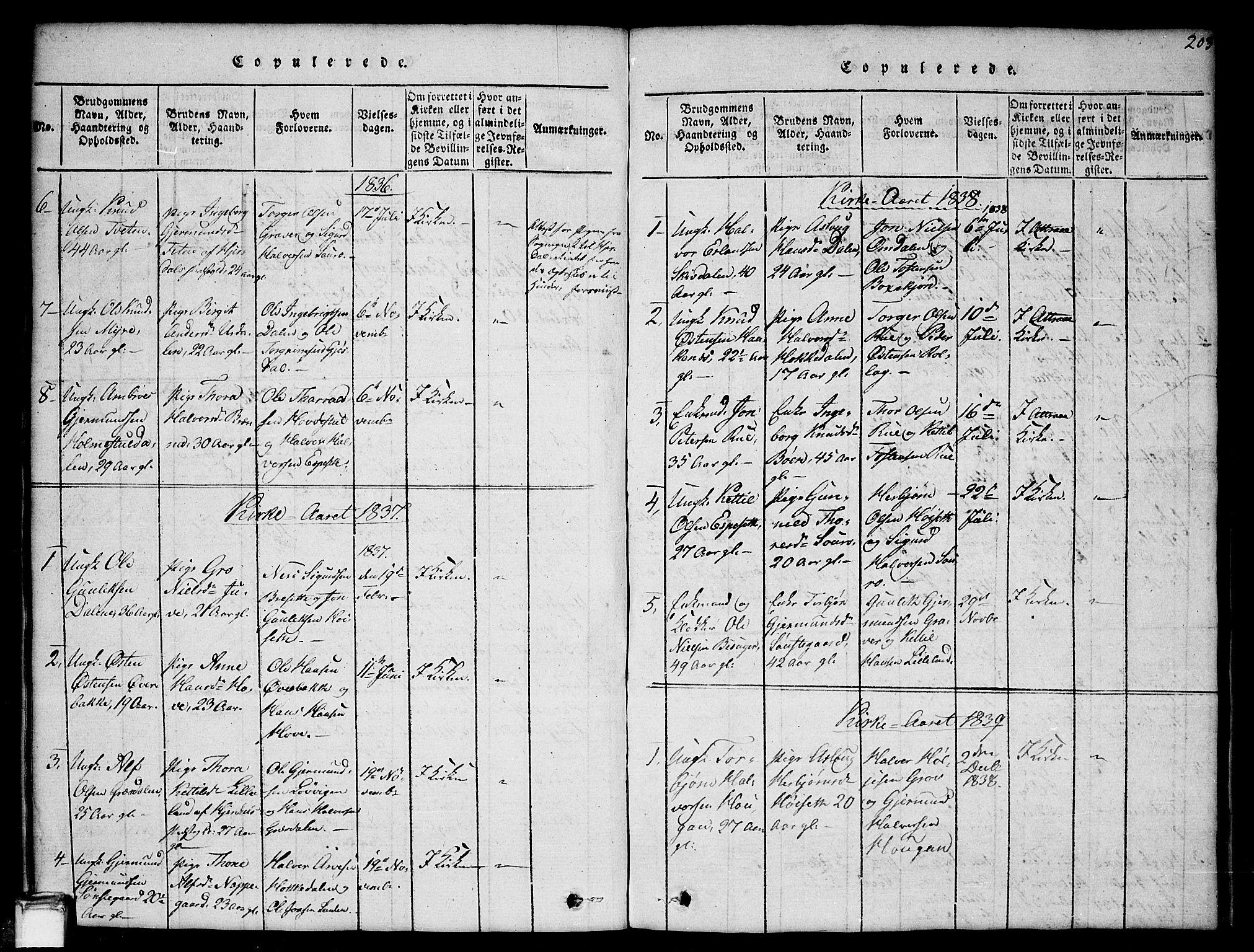 SAKO, Gransherad kirkebøker, G/Gb/L0001: Klokkerbok nr. II 1, 1815-1860, s. 203