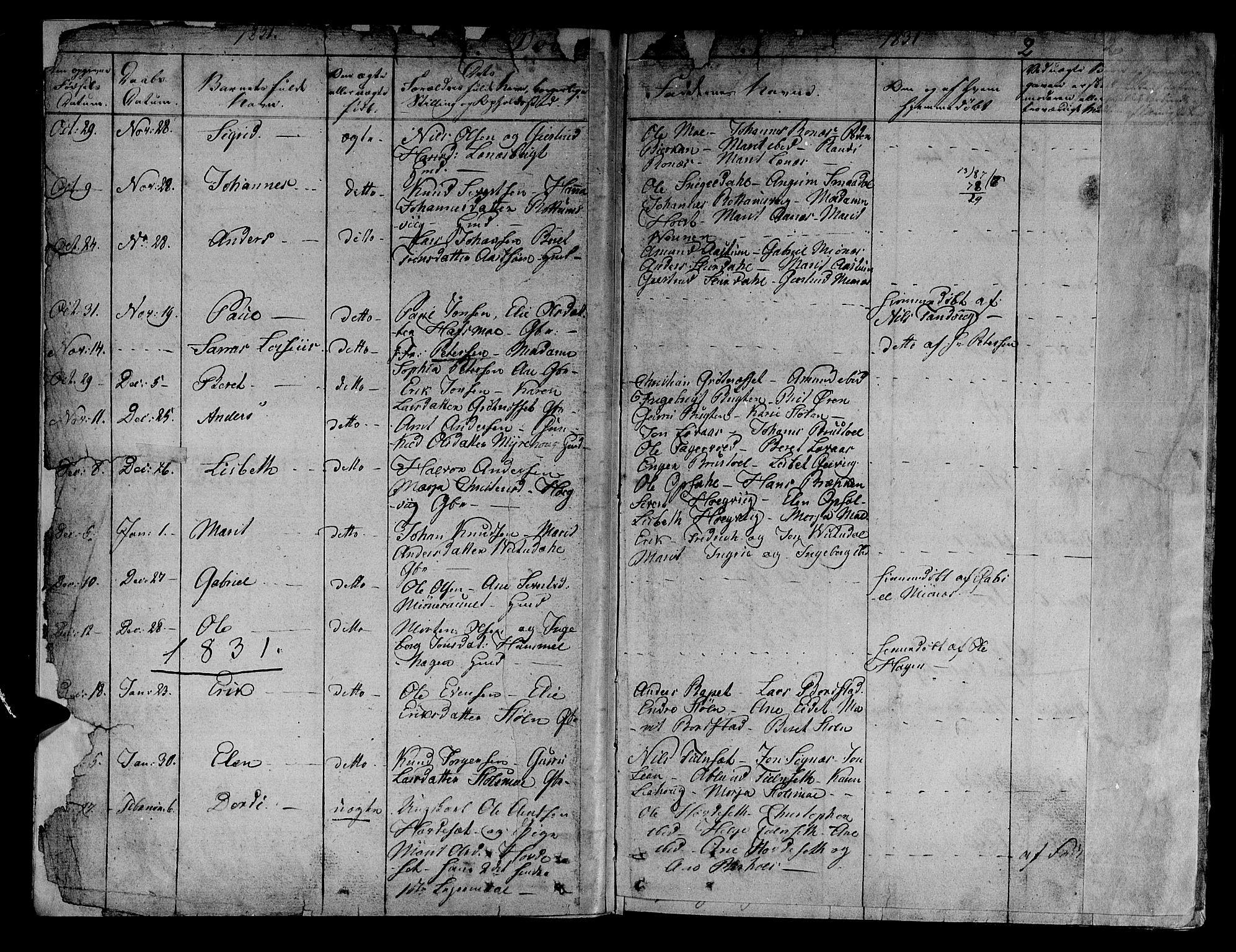 SAT, Ministerialprotokoller, klokkerbøker og fødselsregistre - Sør-Trøndelag, 630/L0492: Ministerialbok nr. 630A05, 1830-1840, s. 2