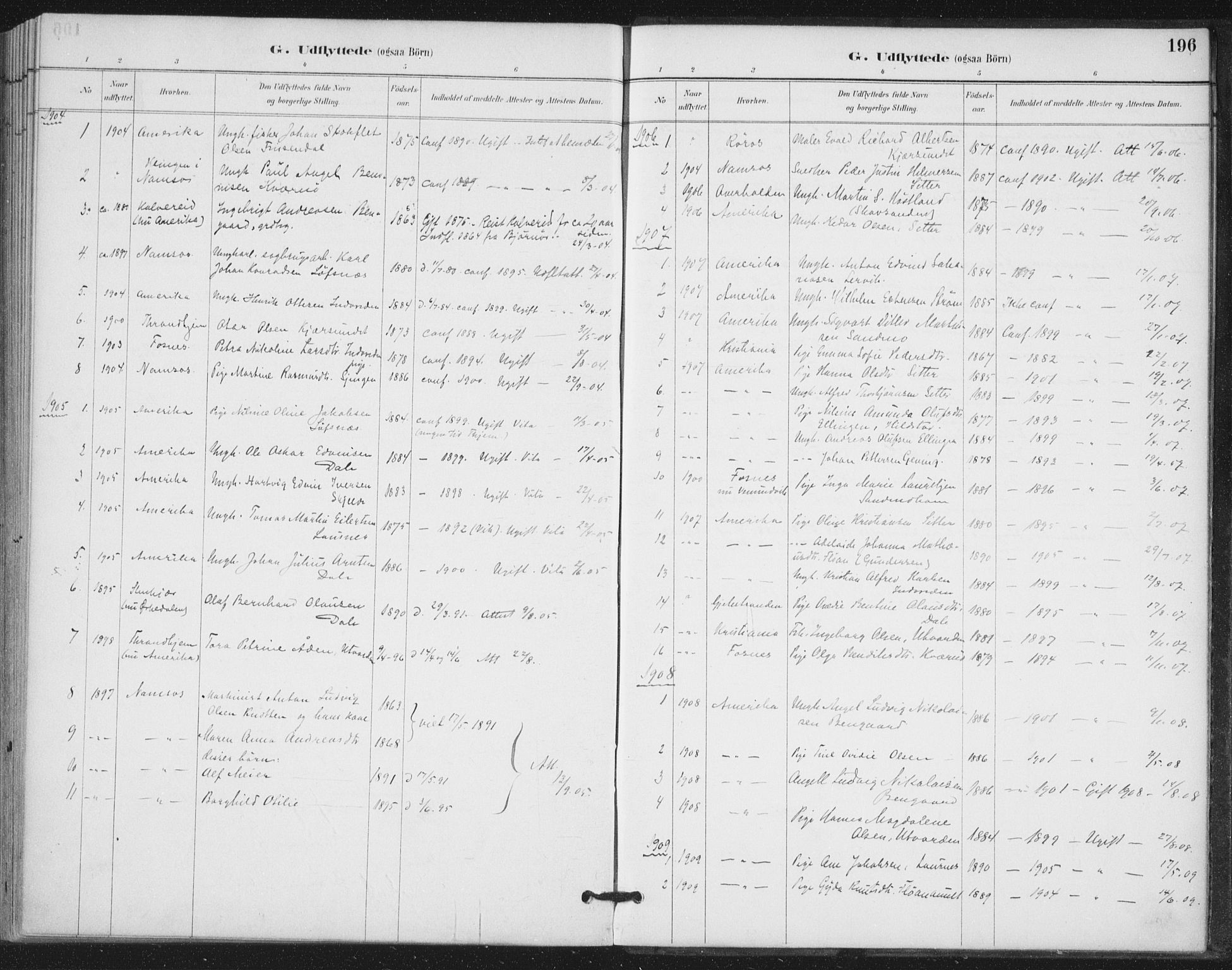 SAT, Ministerialprotokoller, klokkerbøker og fødselsregistre - Nord-Trøndelag, 772/L0603: Ministerialbok nr. 772A01, 1885-1912, s. 196