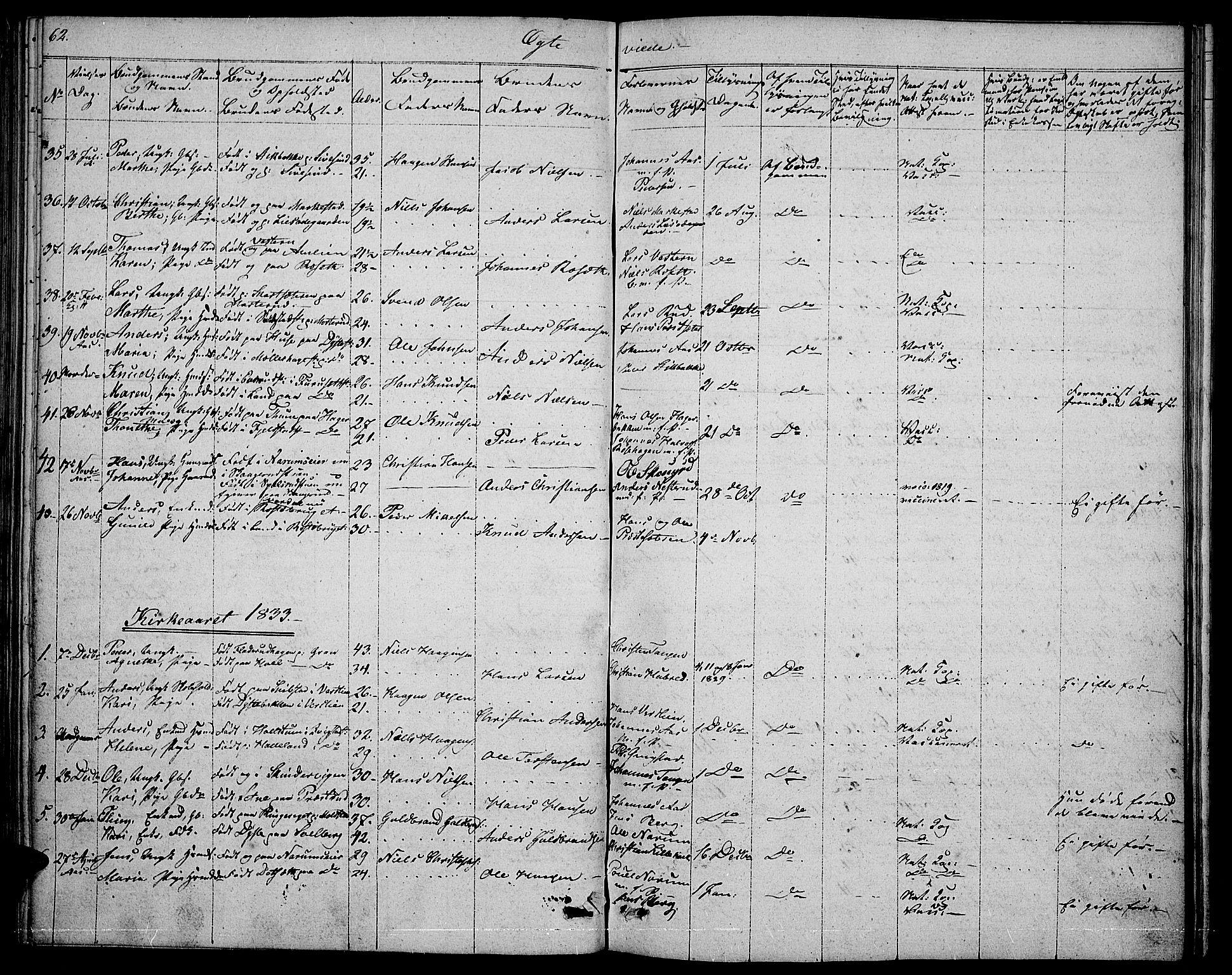SAH, Vestre Toten prestekontor, Klokkerbok nr. 1, 1830-1836, s. 62