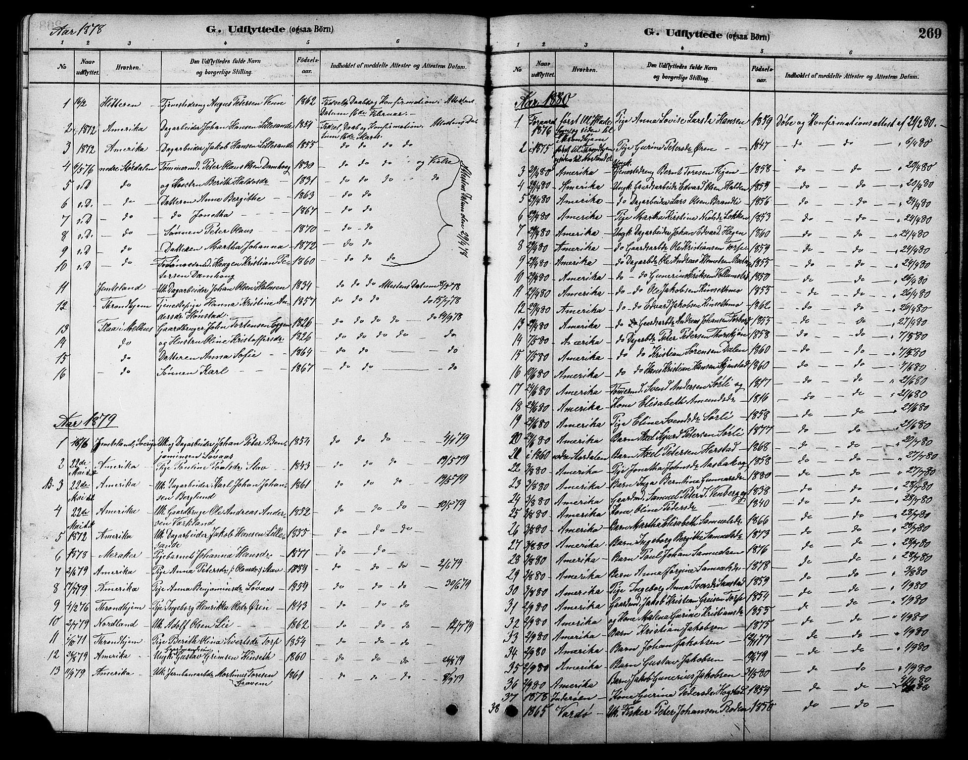 SAT, Ministerialprotokoller, klokkerbøker og fødselsregistre - Sør-Trøndelag, 616/L0423: Klokkerbok nr. 616C06, 1878-1903, s. 269