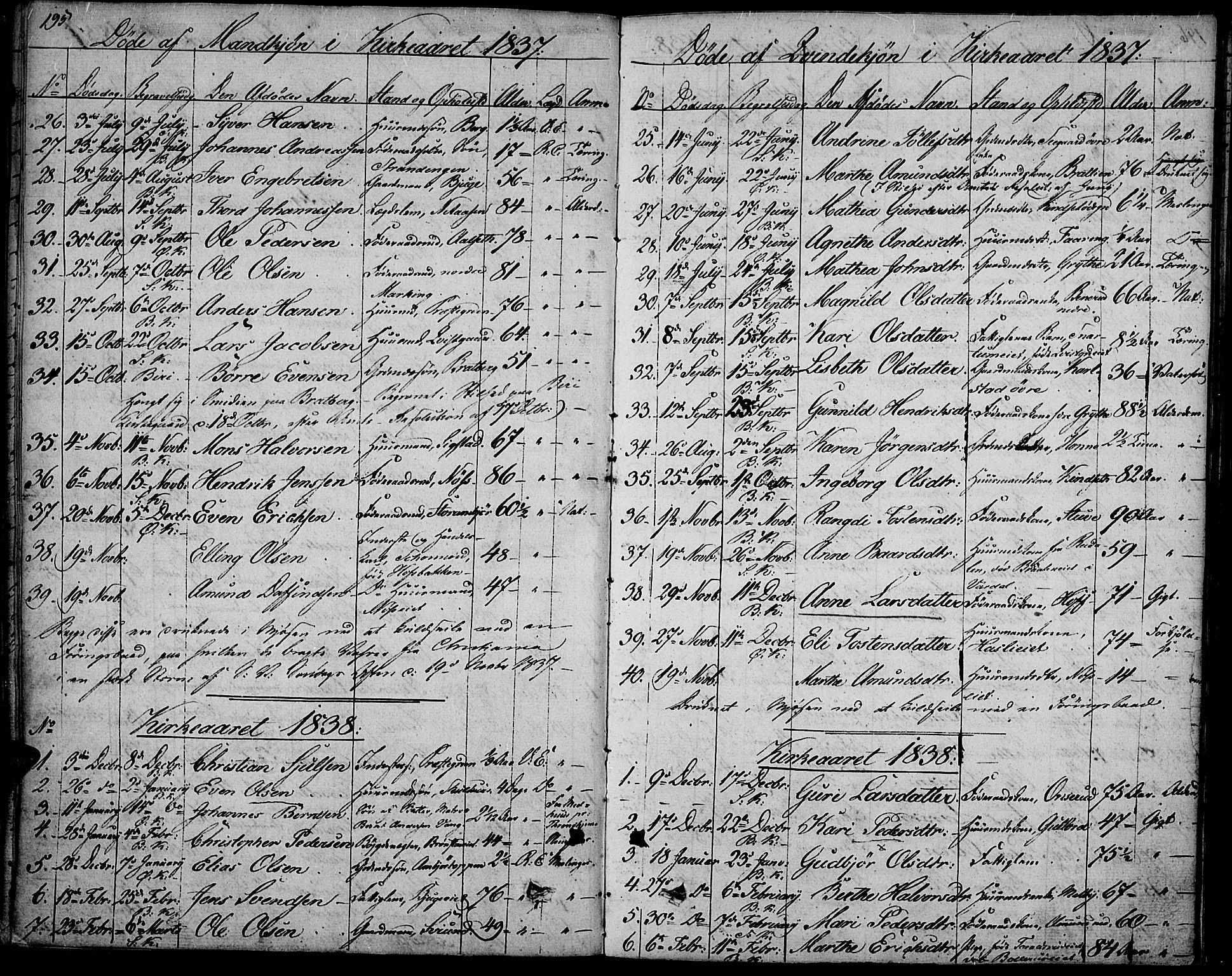 SAH, Biri prestekontor, Ministerialbok nr. 4, 1829-1842, s. 195