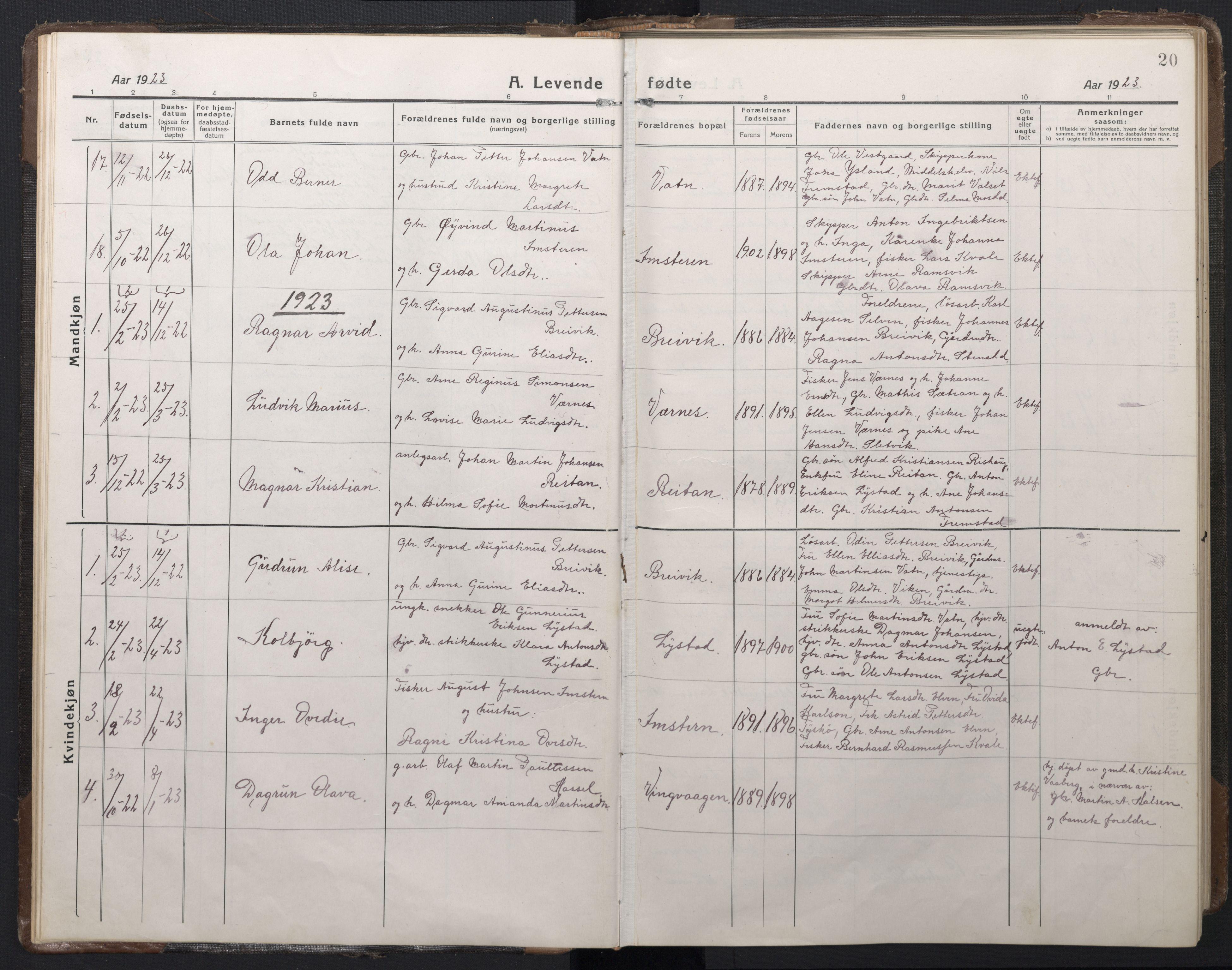 SAT, Ministerialprotokoller, klokkerbøker og fødselsregistre - Sør-Trøndelag, 662/L0758: Klokkerbok nr. 662C03, 1918-1948, s. 20