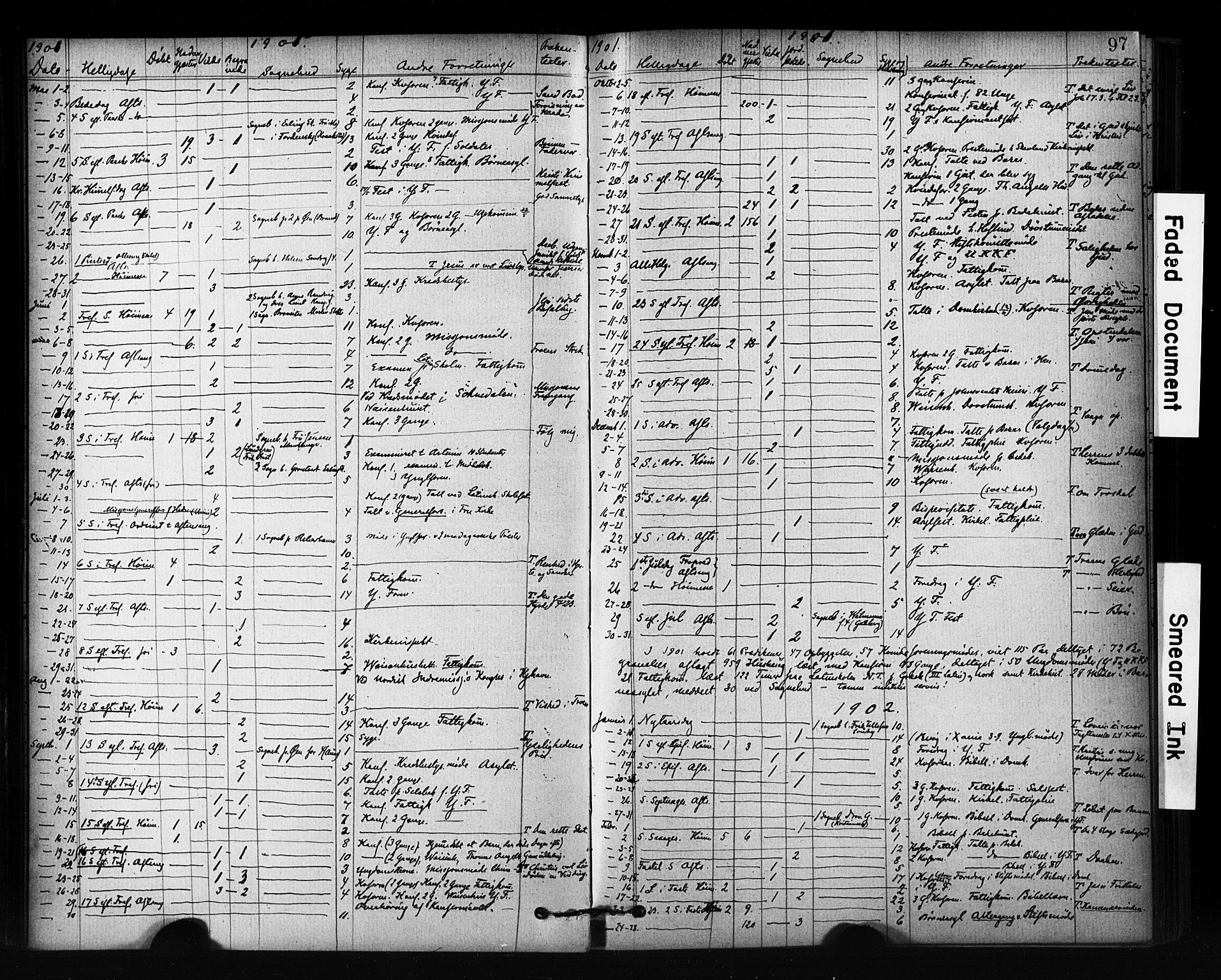 SAT, Ministerialprotokoller, klokkerbøker og fødselsregistre - Sør-Trøndelag, 601/L0071: Residerende kapellans bok nr. 601B04, 1882-1931, s. 97
