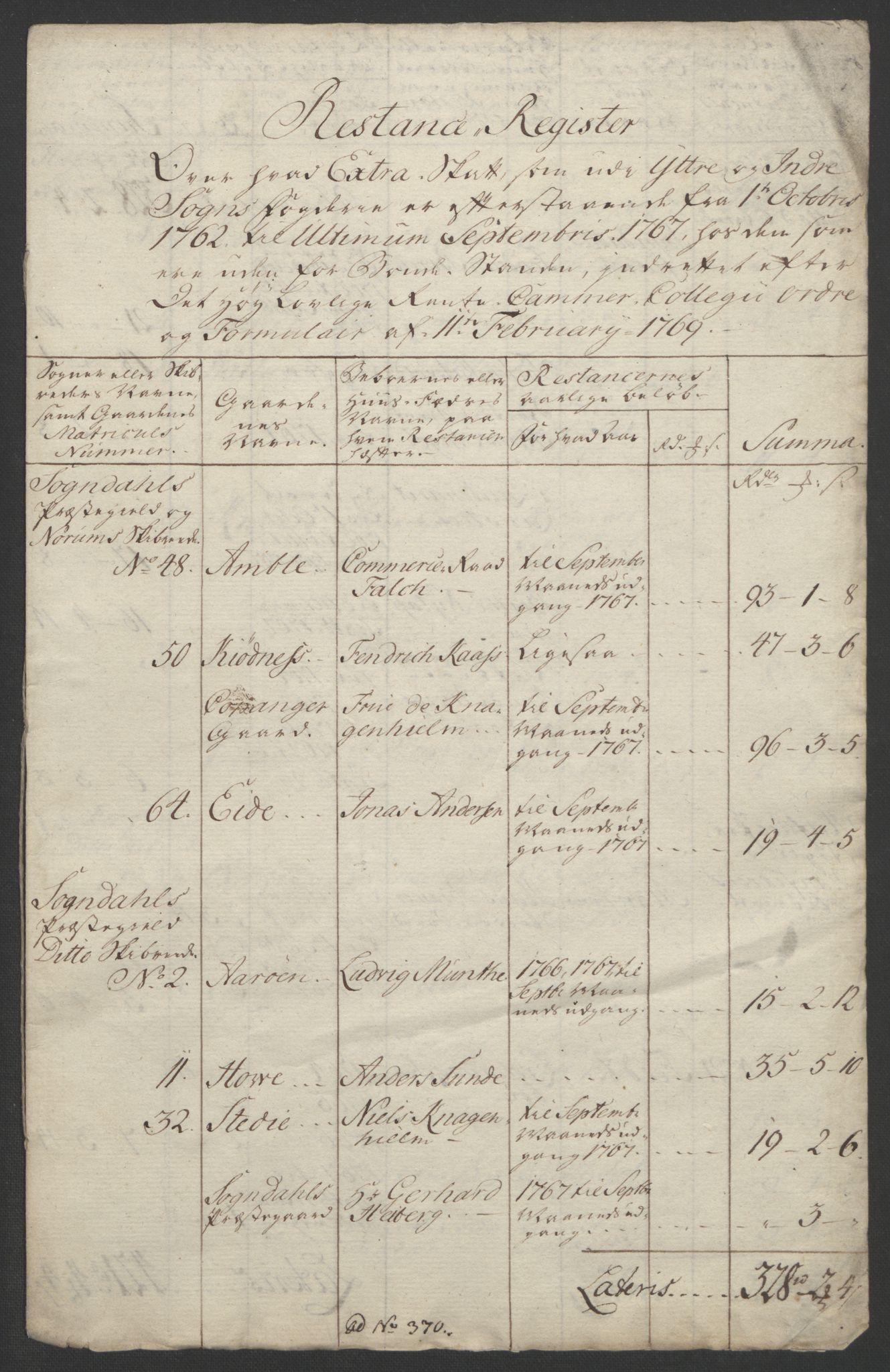 RA, Rentekammeret inntil 1814, Realistisk ordnet avdeling, Ol/L0018: [Gg 10]: Ekstraskatten, 23.09.1762. Sogn, 1762-1772, s. 142