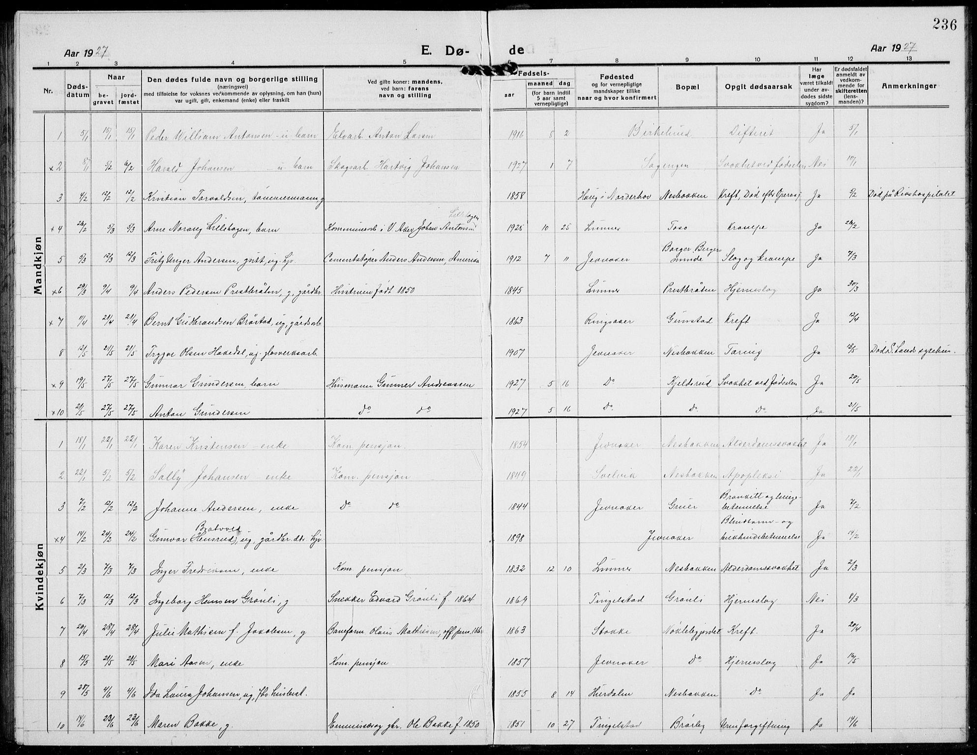 SAH, Jevnaker prestekontor, Klokkerbok nr. 5, 1919-1934, s. 236