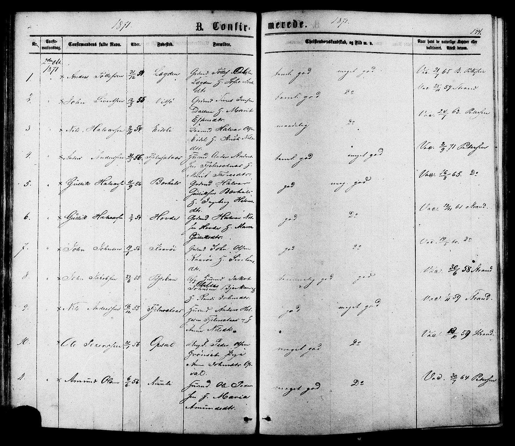 SAT, Ministerialprotokoller, klokkerbøker og fødselsregistre - Sør-Trøndelag, 630/L0495: Ministerialbok nr. 630A08, 1868-1878, s. 174