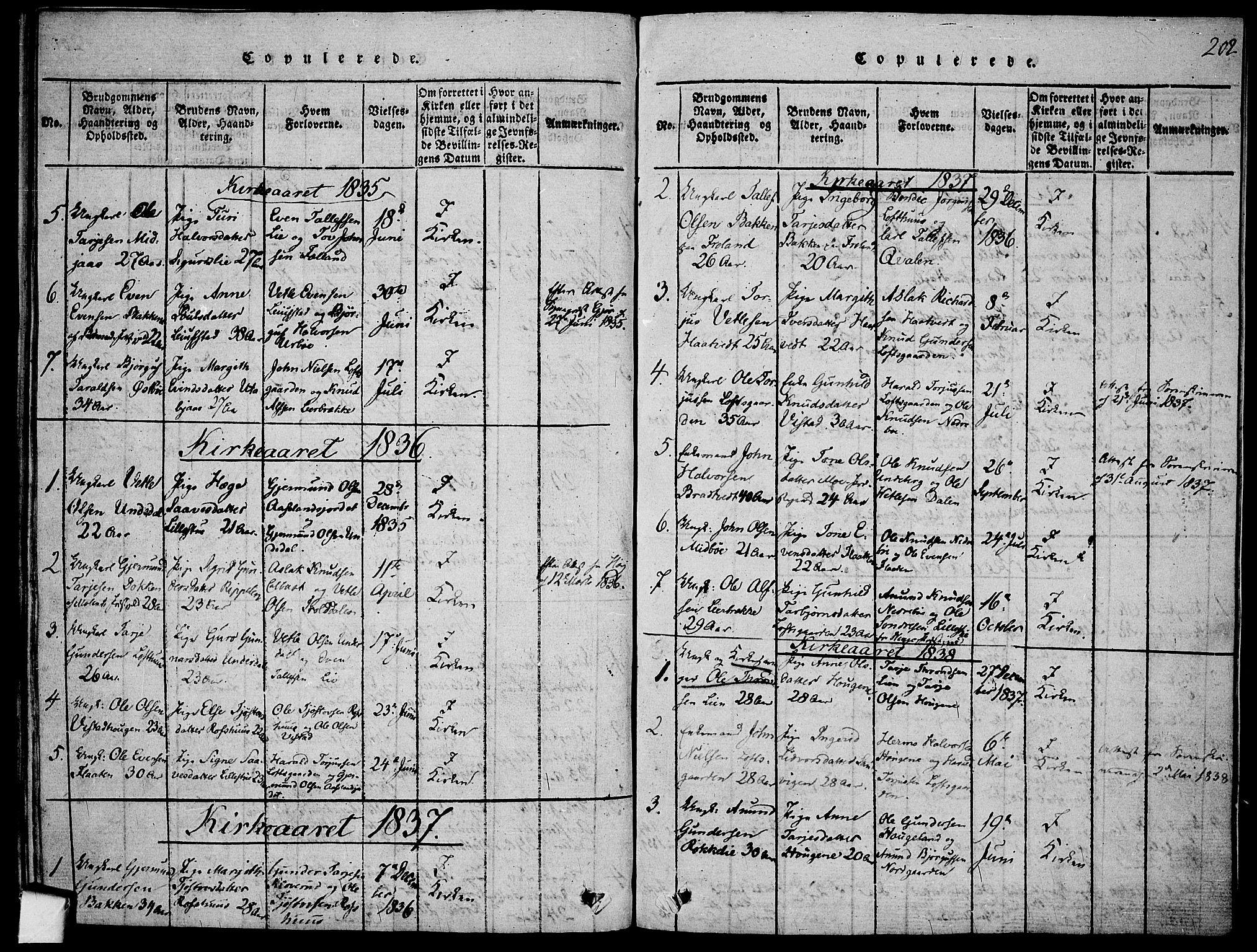 SAKO, Mo kirkebøker, F/Fa/L0004: Ministerialbok nr. I 4, 1814-1844, s. 202