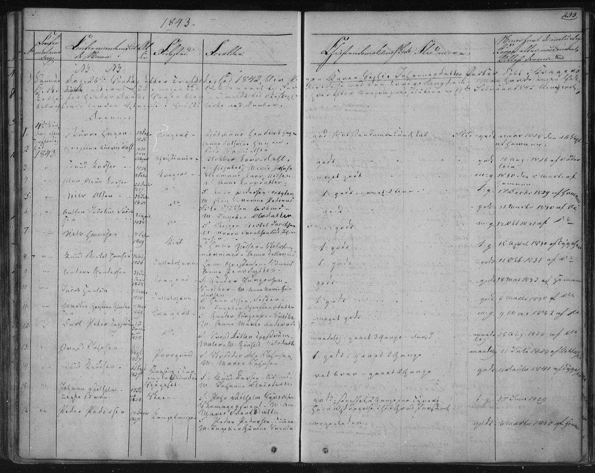SAKO, Kragerø kirkebøker, F/Fa/L0005: Ministerialbok nr. 5, 1832-1847, s. 233