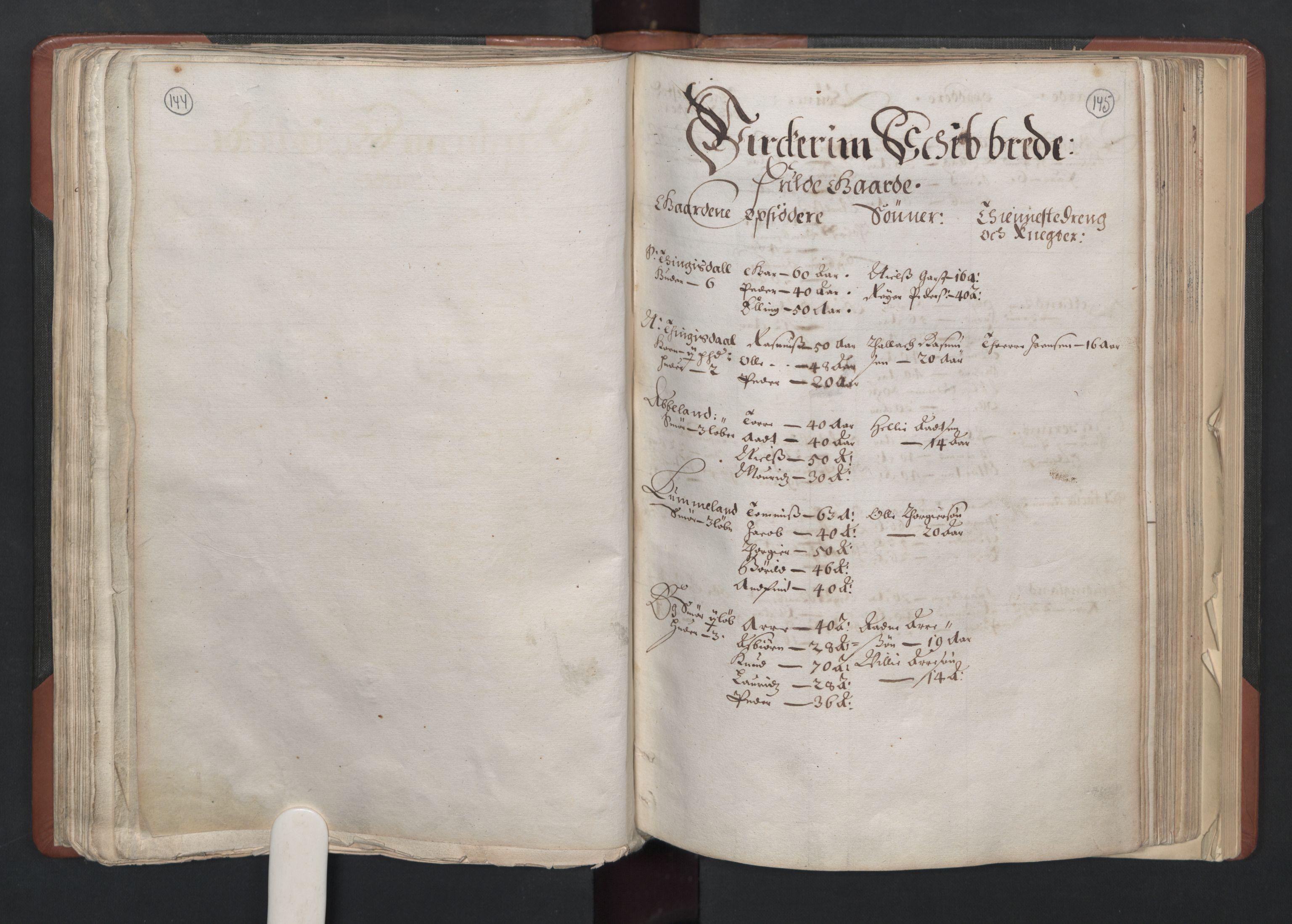 RA, Fogdenes og sorenskrivernes manntall 1664-1666, nr. 11: Jæren og Dalane fogderi, 1664, s. 144-145