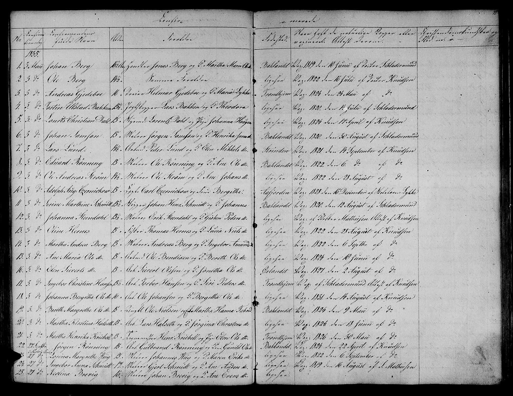 SAT, Ministerialprotokoller, klokkerbøker og fødselsregistre - Sør-Trøndelag, 604/L0182: Ministerialbok nr. 604A03, 1818-1850, s. 75