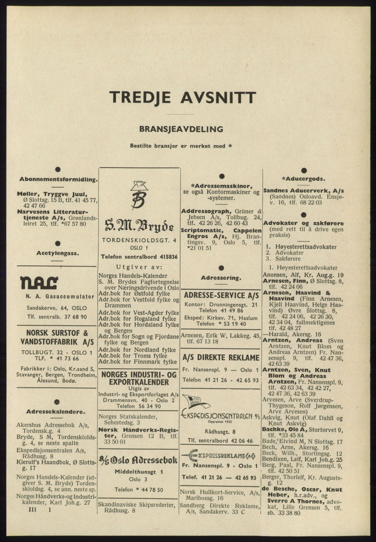 RA, Oslo adressebok (publikasjon)*, 1965-1966, s. 1801