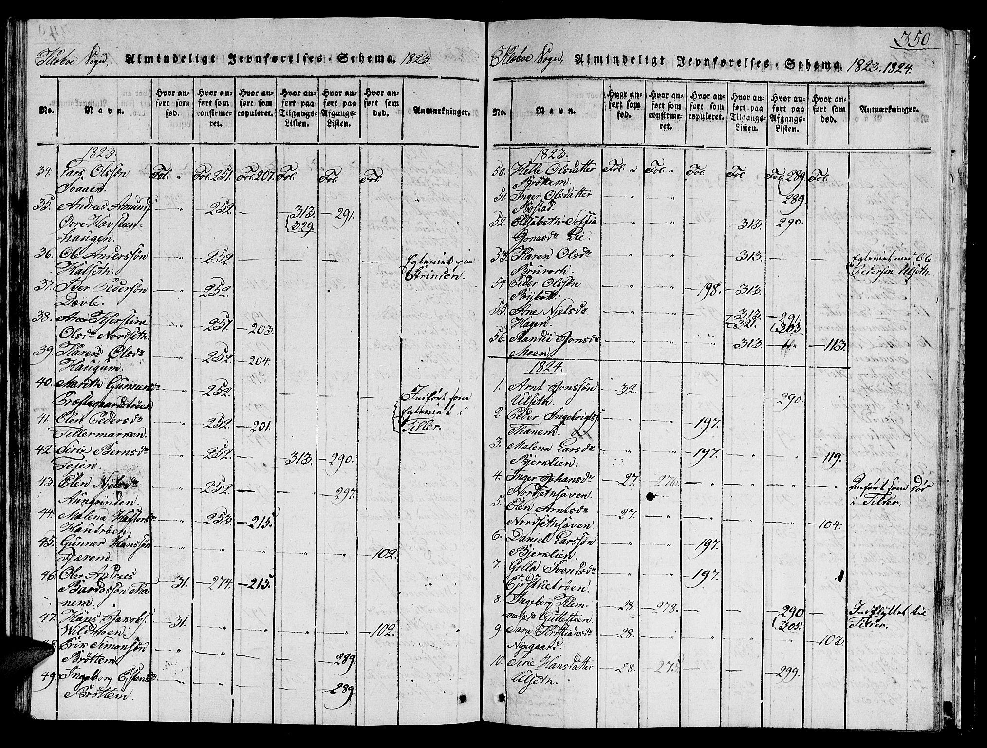 SAT, Ministerialprotokoller, klokkerbøker og fødselsregistre - Sør-Trøndelag, 618/L0450: Klokkerbok nr. 618C01, 1816-1865, s. 350