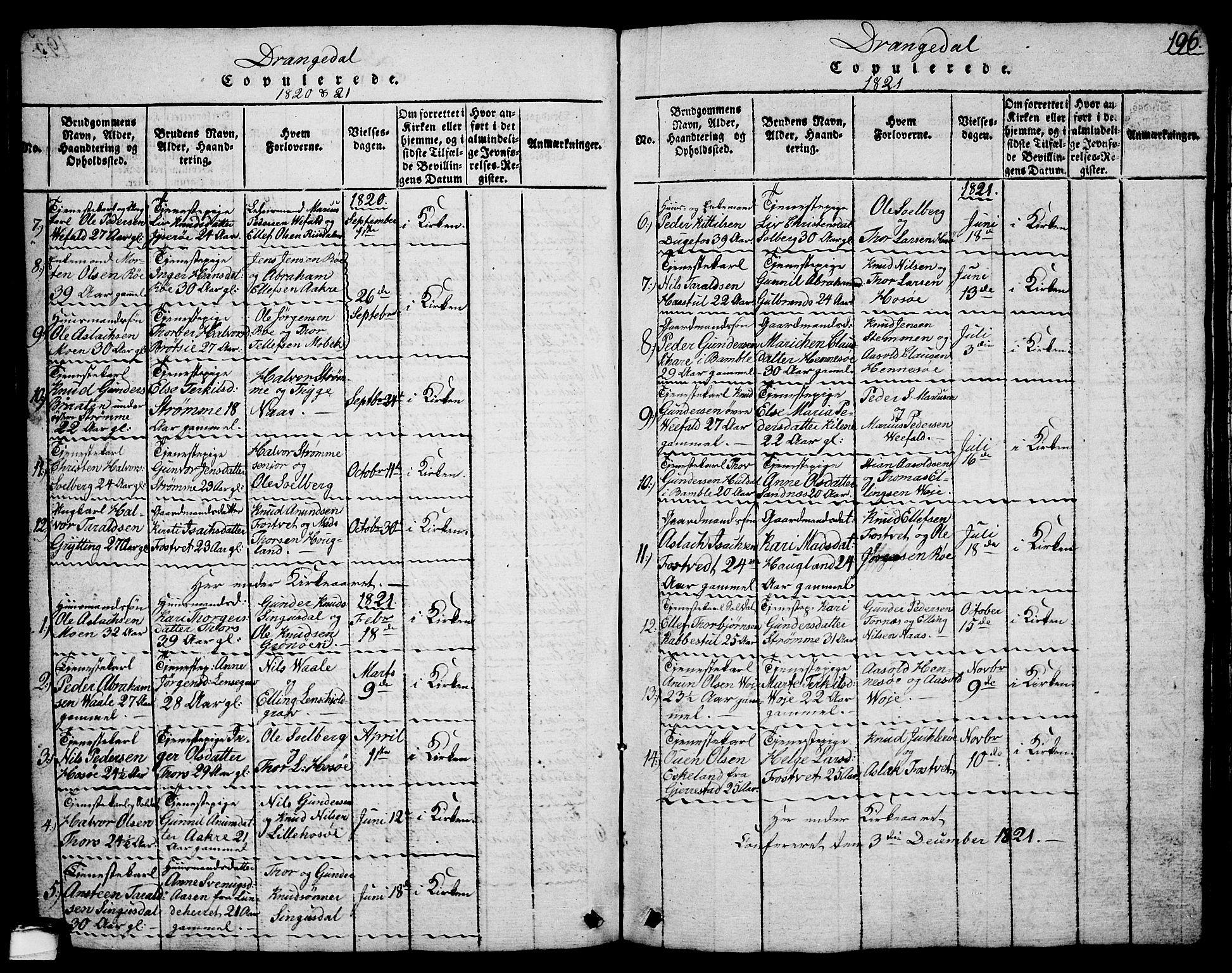 SAKO, Drangedal kirkebøker, G/Ga/L0001: Klokkerbok nr. I 1 /1, 1814-1856, s. 196