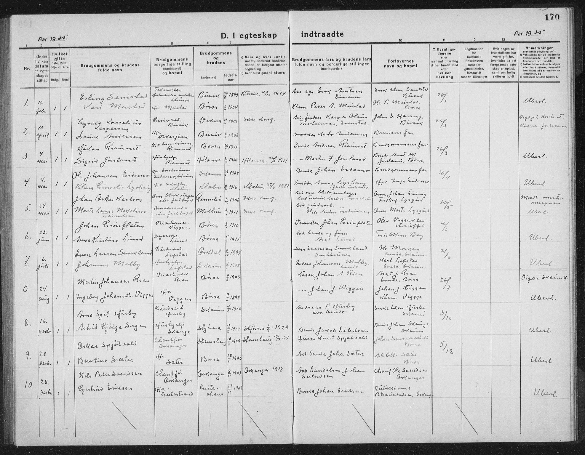 SAT, Ministerialprotokoller, klokkerbøker og fødselsregistre - Sør-Trøndelag, 665/L0778: Klokkerbok nr. 665C03, 1916-1938, s. 170