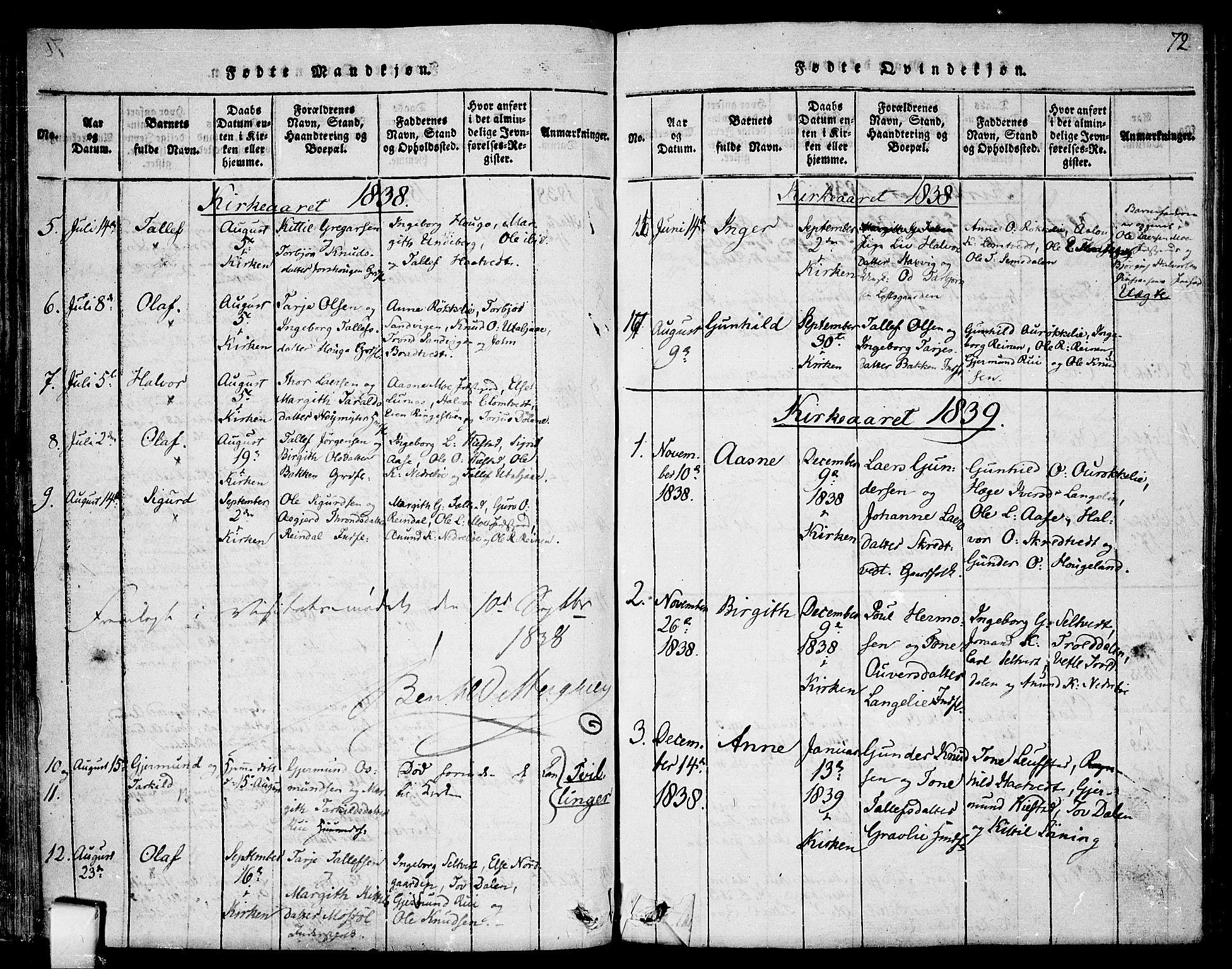 SAKO, Mo kirkebøker, F/Fa/L0004: Ministerialbok nr. I 4, 1814-1844, s. 72