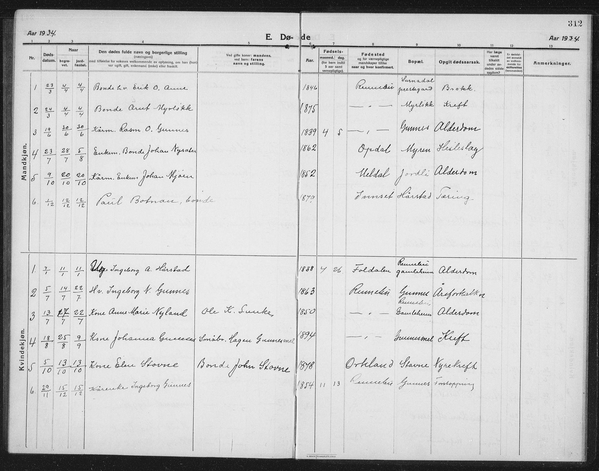 SAT, Ministerialprotokoller, klokkerbøker og fødselsregistre - Sør-Trøndelag, 674/L0877: Klokkerbok nr. 674C04, 1913-1940, s. 312
