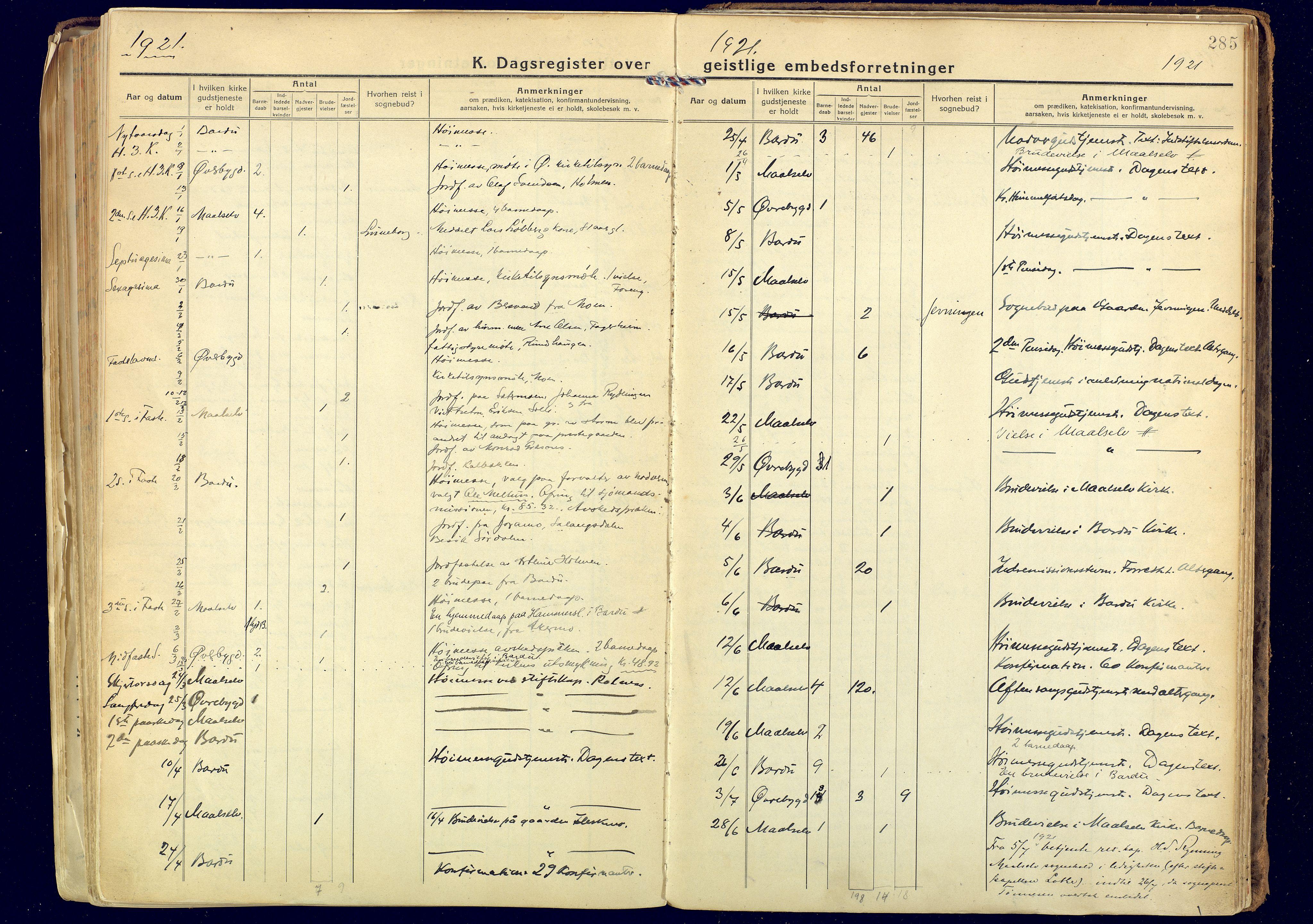 SATØ, Målselv sokneprestembete, Ministerialbok nr. 14, 1919-1932, s. 285