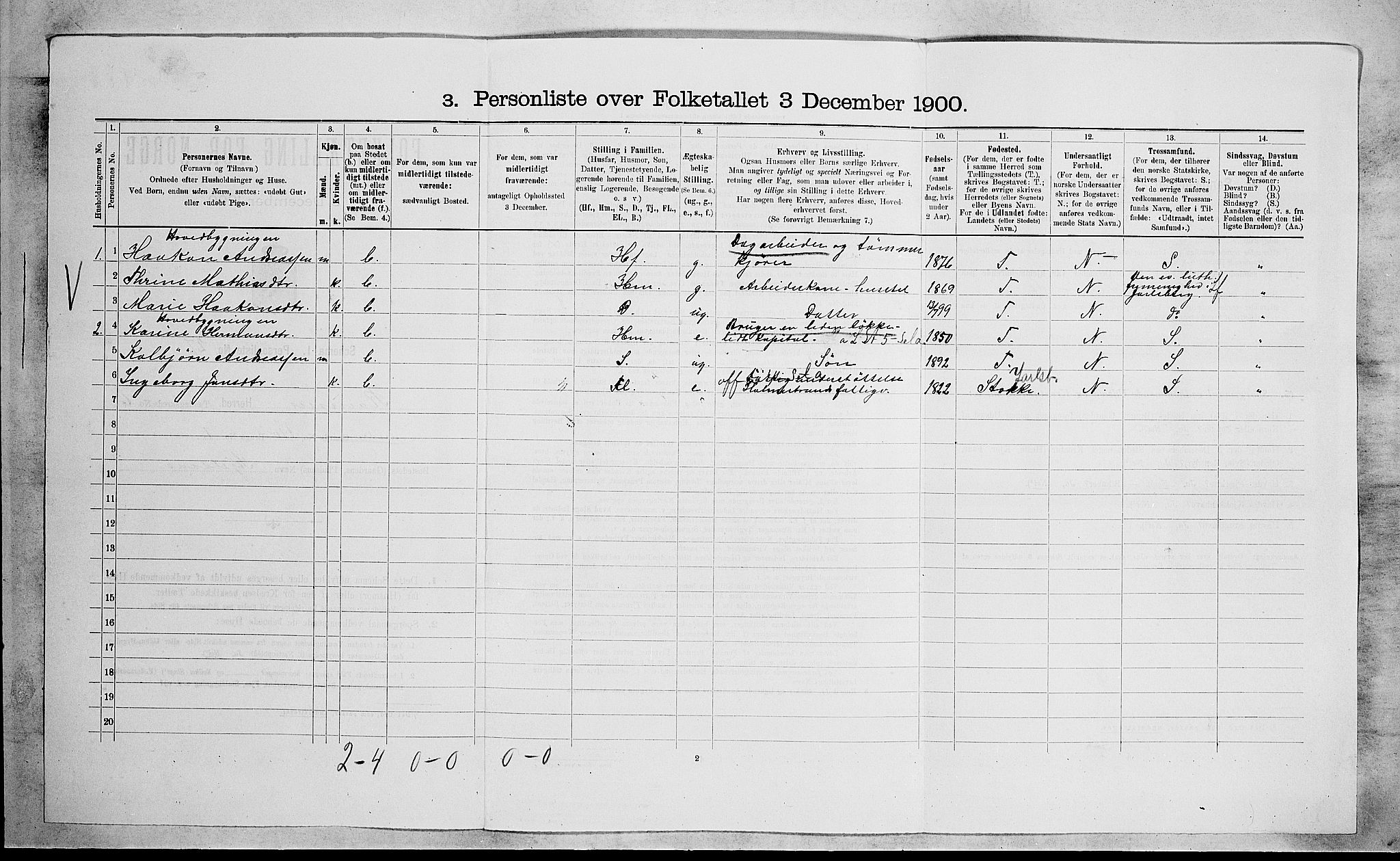 RA, Folketelling 1900 for 0718 Ramnes herred, 1900, s. 1021