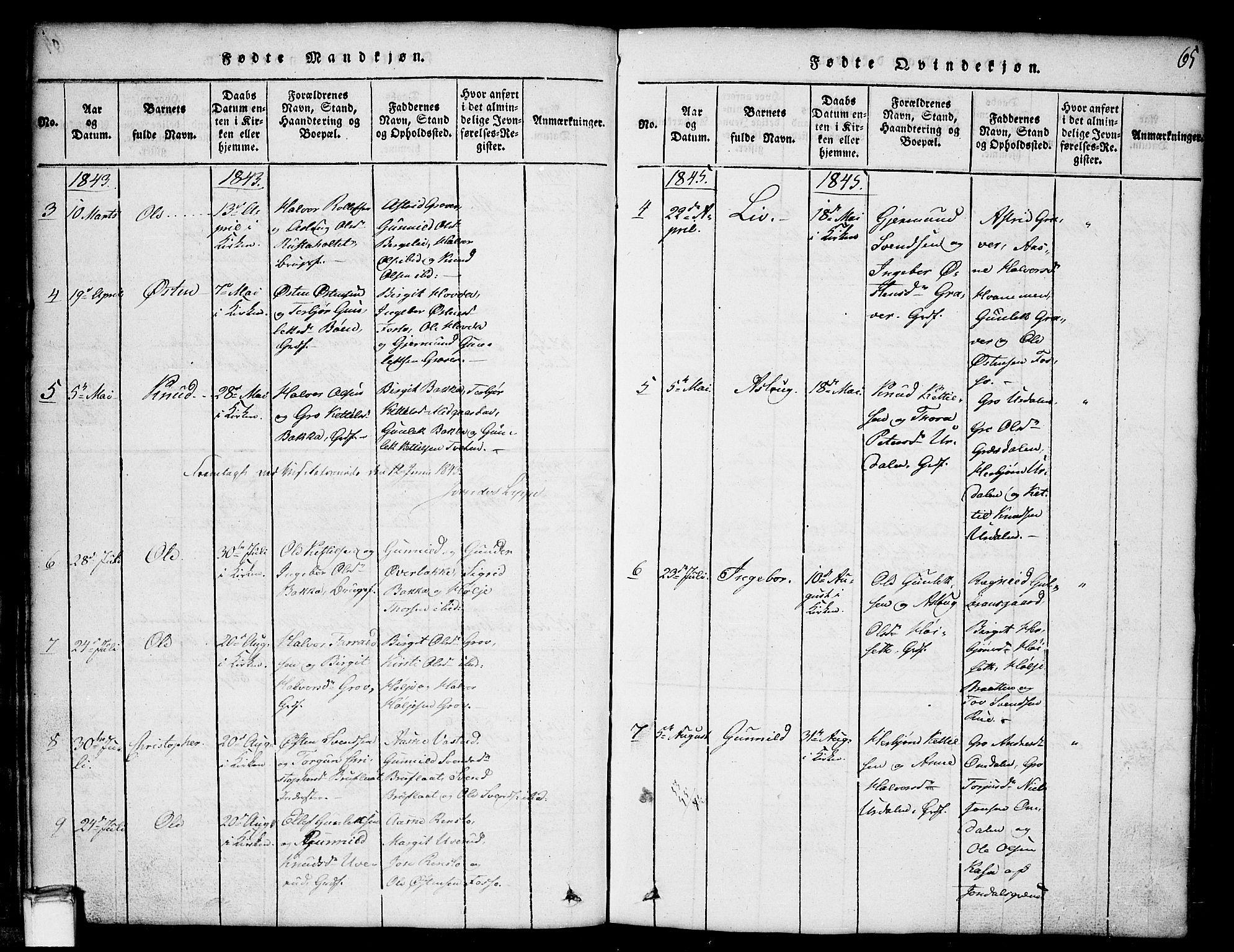 SAKO, Gransherad kirkebøker, G/Gb/L0001: Klokkerbok nr. II 1, 1815-1860, s. 65