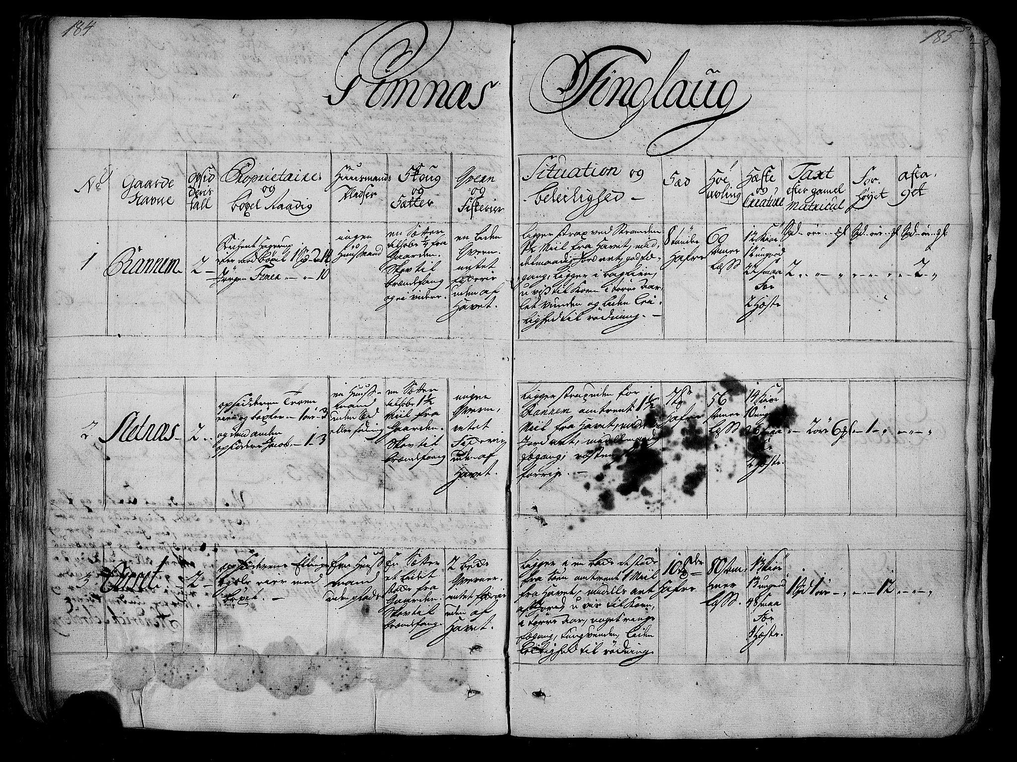 RA, Rentekammeret inntil 1814, Realistisk ordnet avdeling, N/Nb/Nbf/L0154: Nordmøre eksaminasjonsprotokoll, 1721-1723, s. 184-185