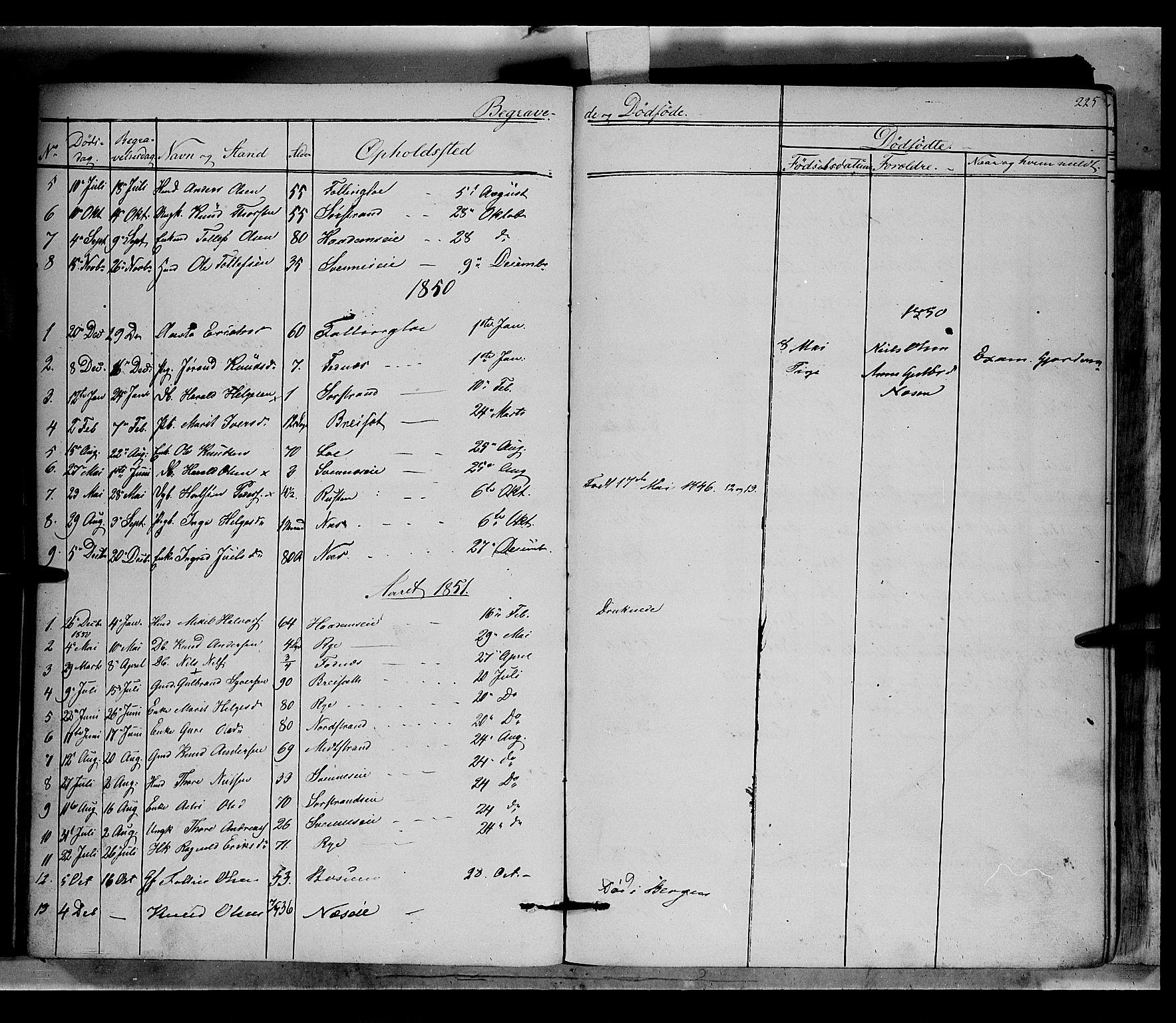 SAH, Nord-Aurdal prestekontor, Ministerialbok nr. 5, 1842-1863, s. 225
