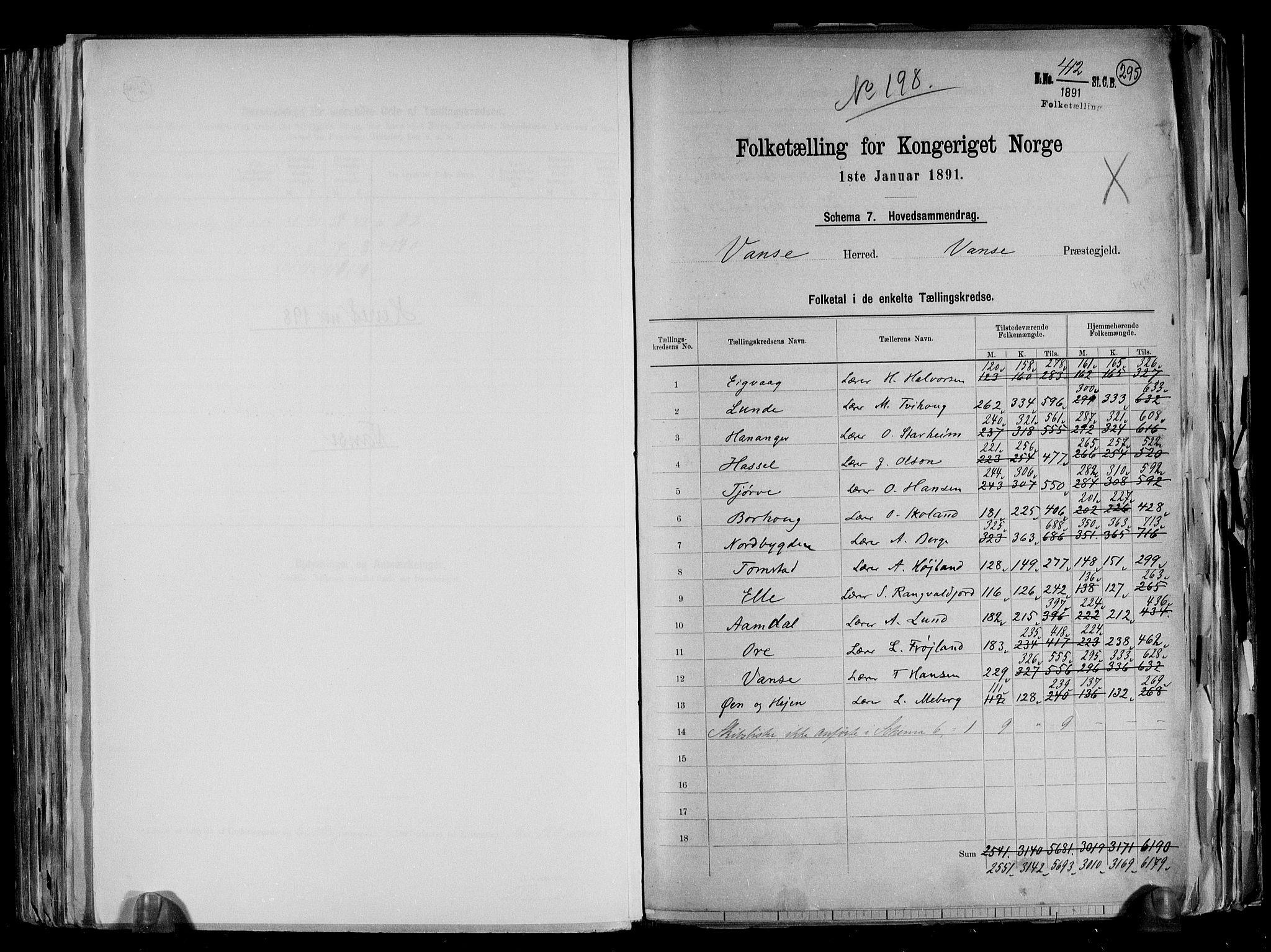 RA, Folketelling 1891 for 1041 Vanse herred, 1891, s. 2
