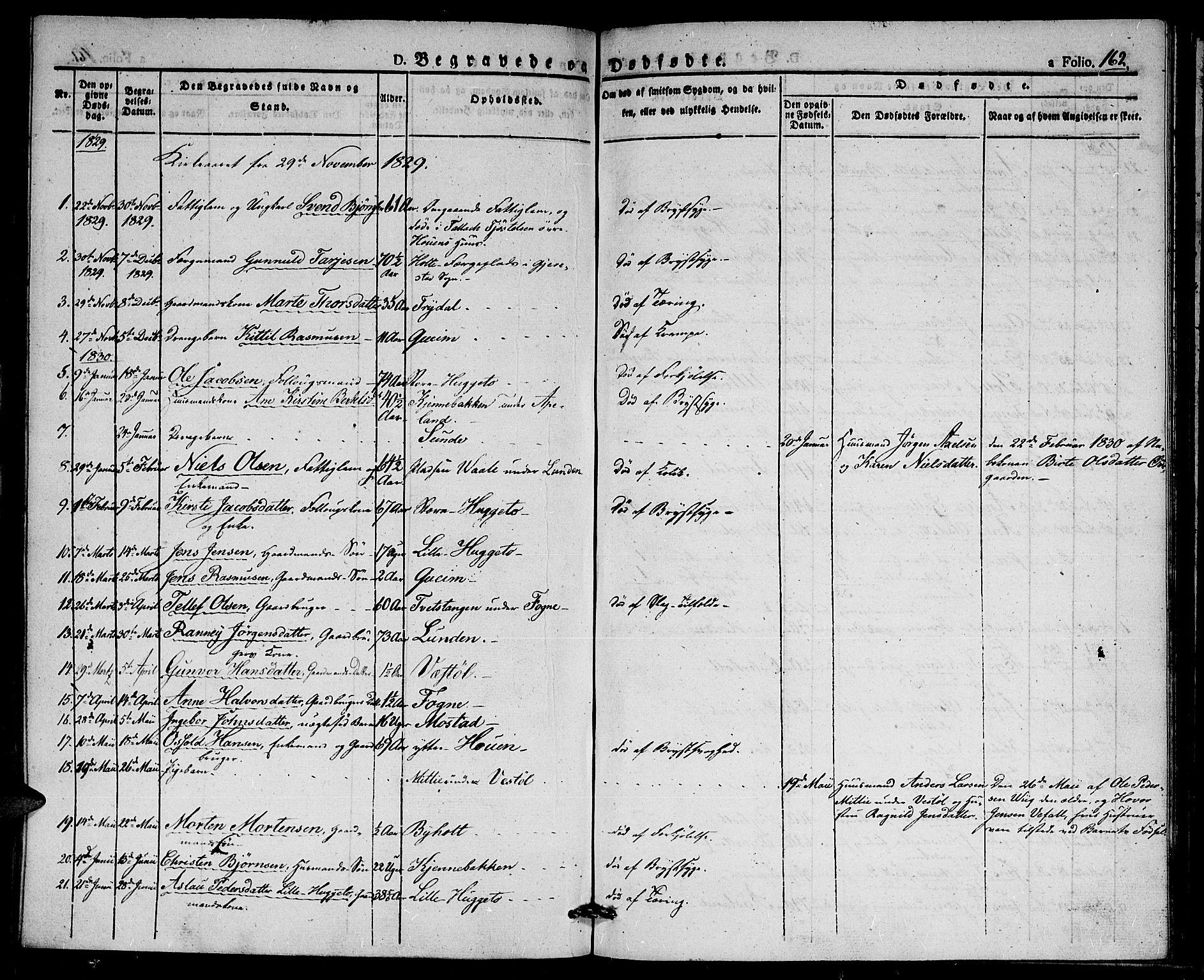 SAK, Gjerstad sokneprestkontor, F/Fa/Faa/L0005: Ministerialbok nr. A 5, 1829-1841, s. 162