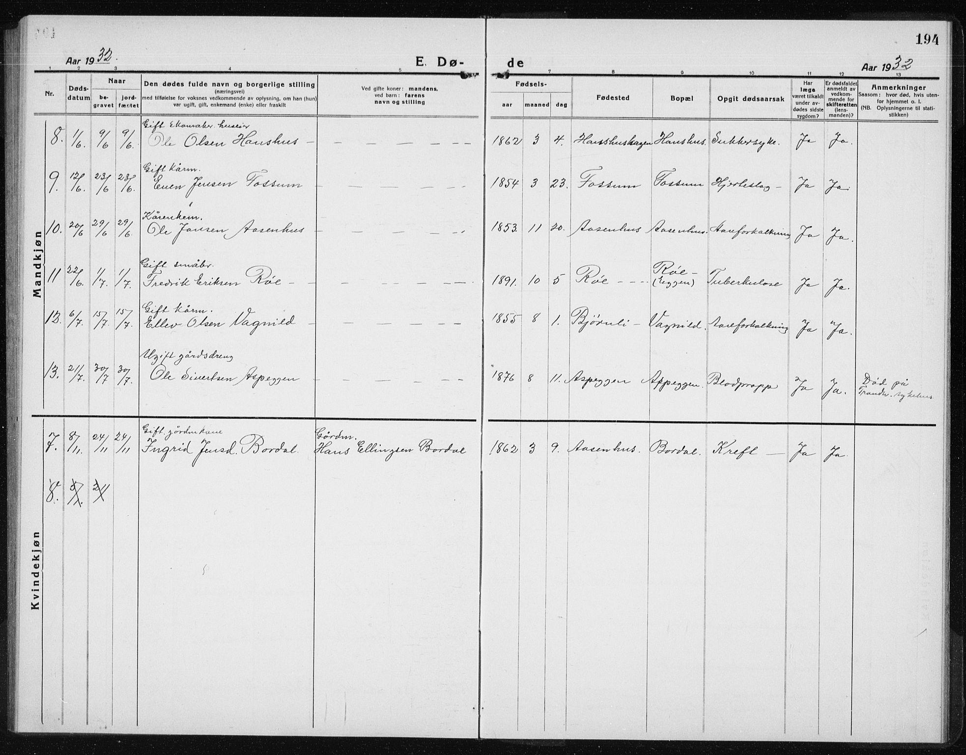 SAT, Ministerialprotokoller, klokkerbøker og fødselsregistre - Sør-Trøndelag, 689/L1045: Klokkerbok nr. 689C04, 1923-1940, s. 194